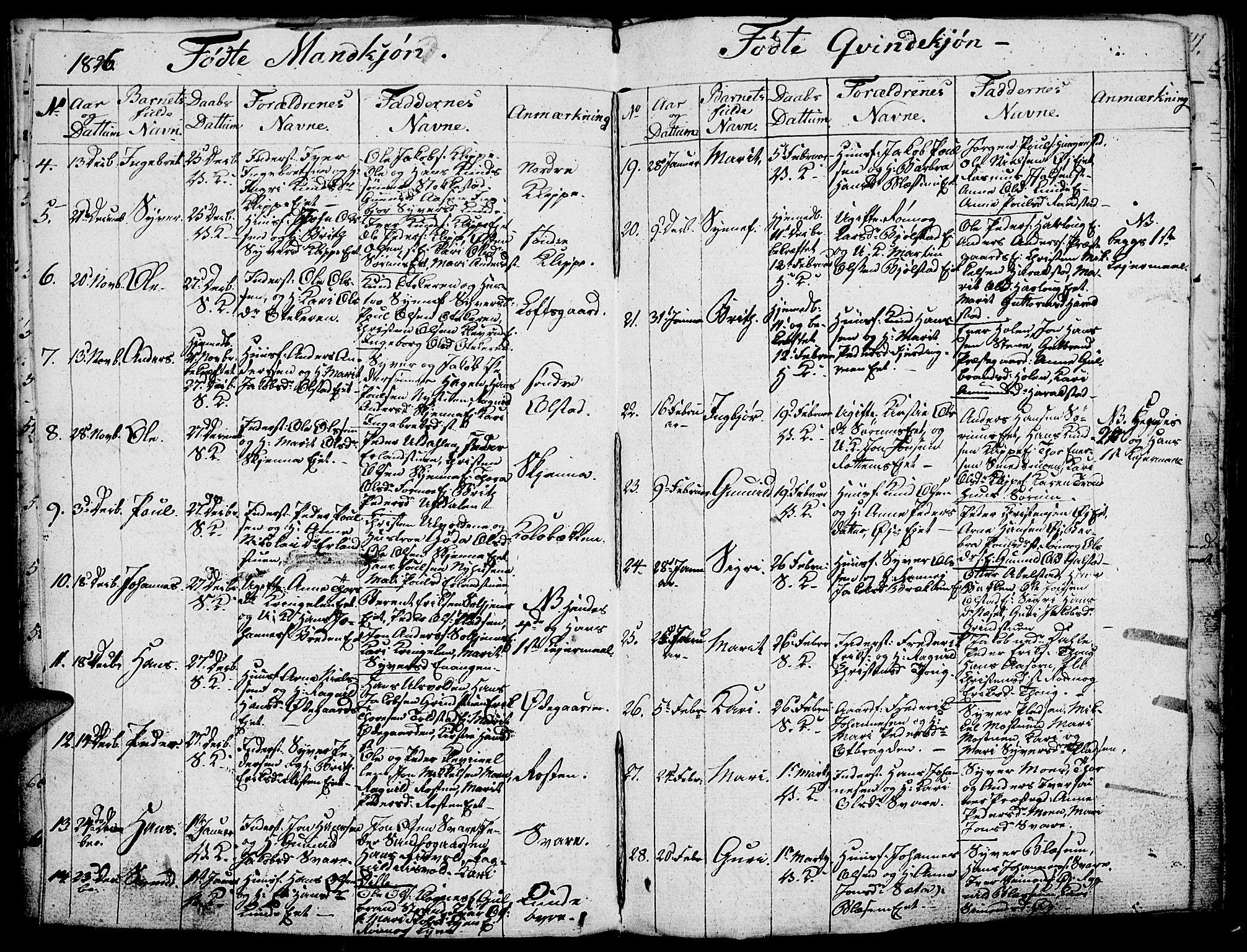 SAH, Vågå prestekontor, Ministerialbok nr. 3, 1815-1827, s. 186e