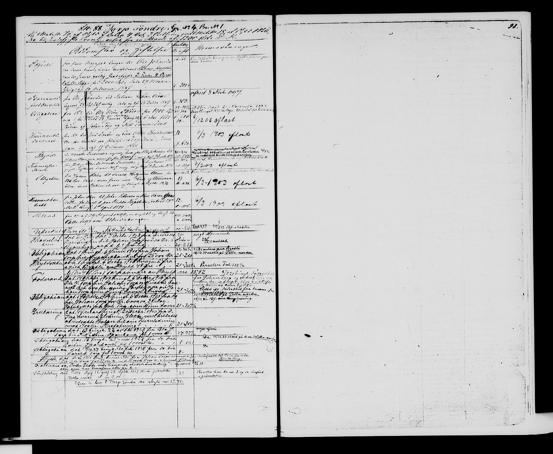 SAH, Sør-Hedmark sorenskriveri, H/Ha/Hac/Hacc/L0001: Panteregister nr. 3.1, 1855-1943, s. 98
