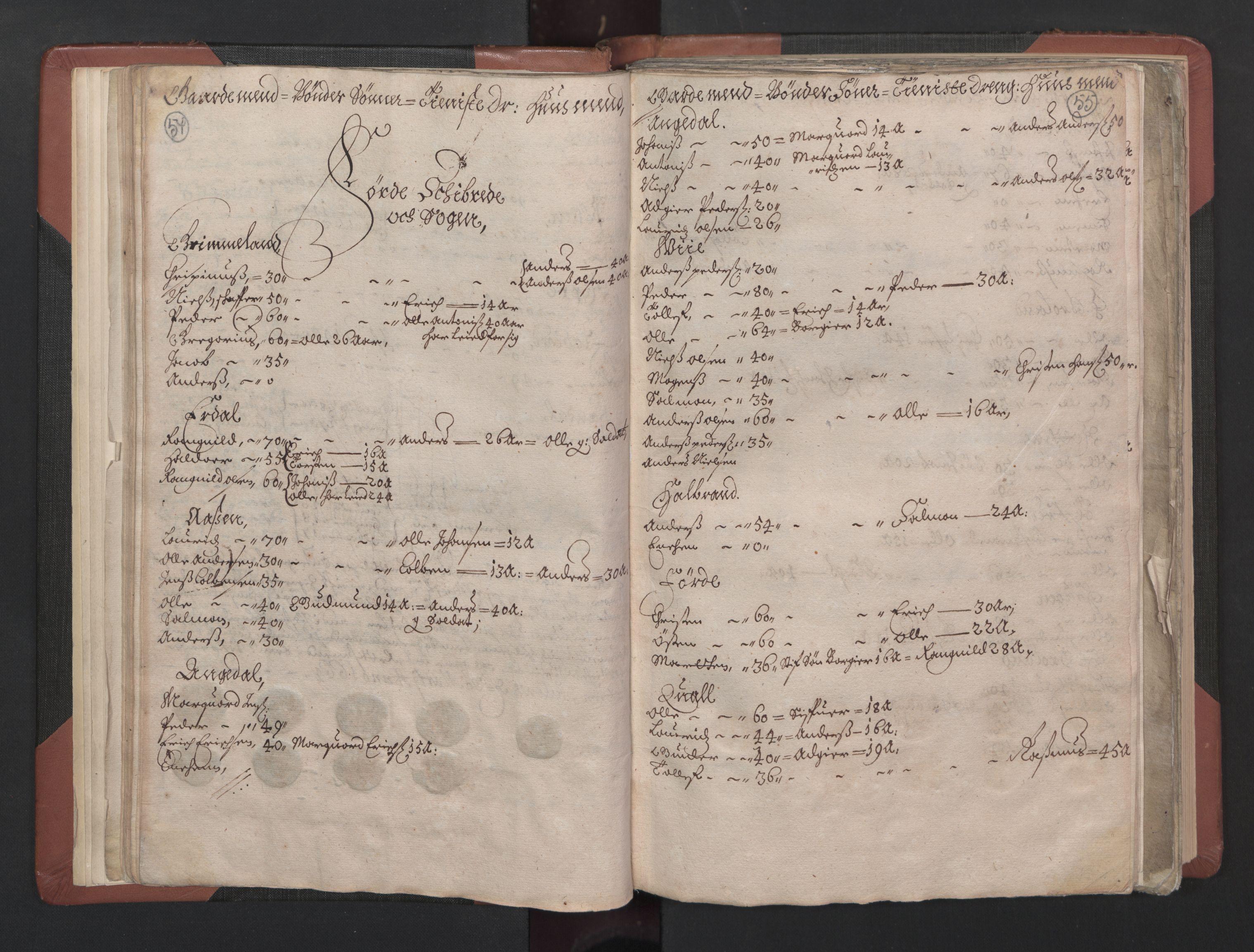 RA, Fogdenes og sorenskrivernes manntall 1664-1666, nr. 15: Nordfjord fogderi og Sunnfjord fogderi, 1664, s. 54-55