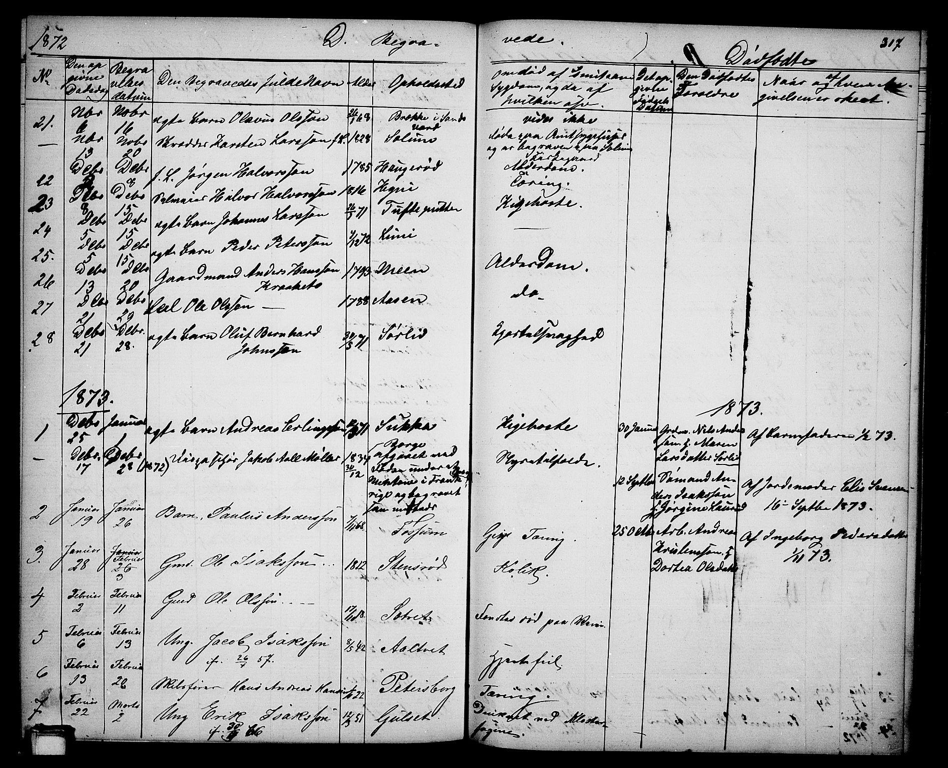 SAKO, Gjerpen kirkebøker, G/Ga/L0001: Klokkerbok nr. I 1, 1864-1882, s. 317