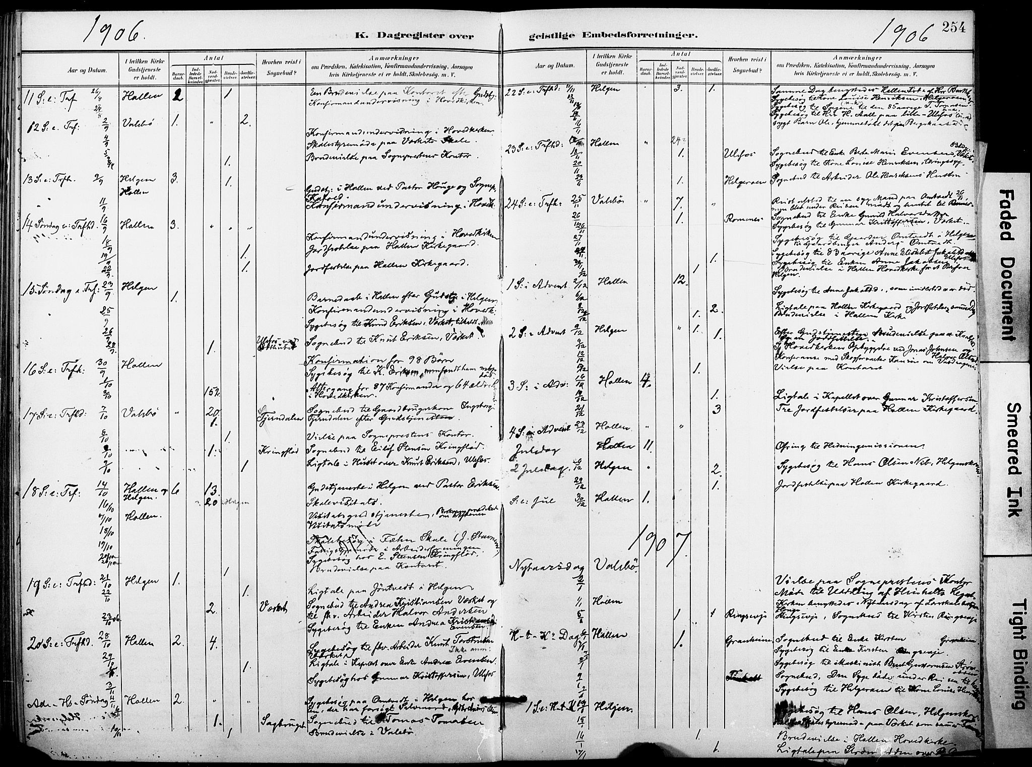SAKO, Holla kirkebøker, F/Fa/L0010: Ministerialbok nr. 10, 1897-1907, s. 254