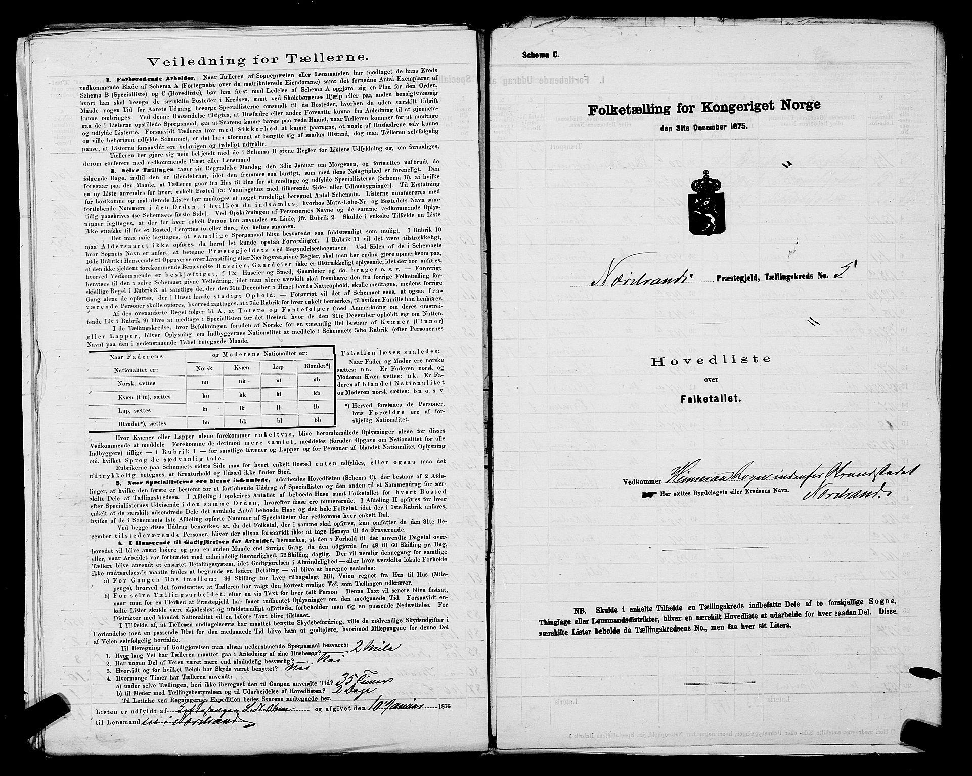 SAST, Folketelling 1875 for 1139P Nedstrand prestegjeld, 1875, s. 14