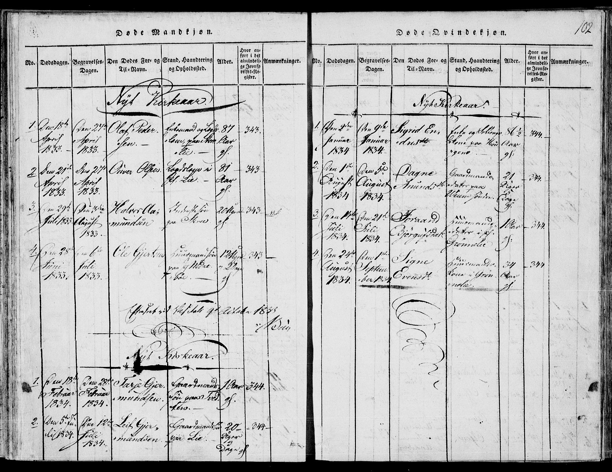 SAKO, Fyresdal kirkebøker, F/Fb/L0001: Ministerialbok nr. II 1, 1815-1854, s. 102