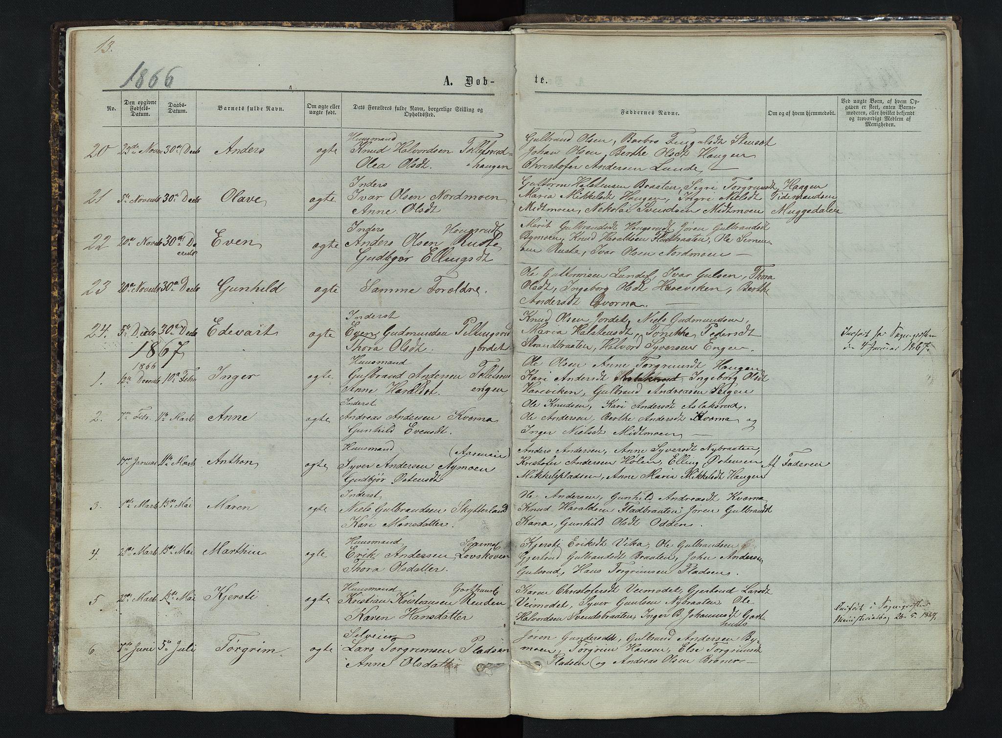 SAH, Sør-Aurdal prestekontor, Klokkerbok nr. 3, 1862-1893, s. 13