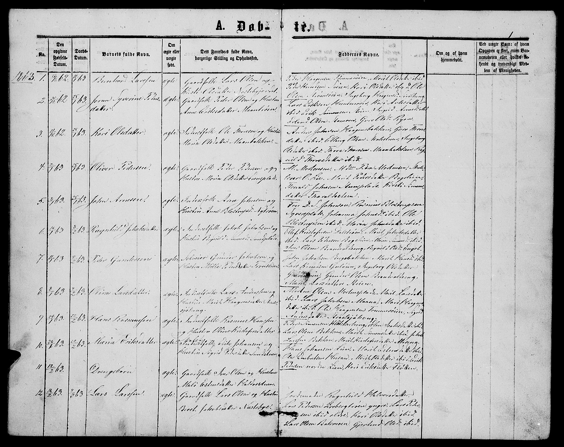 SAH, Alvdal prestekontor, Klokkerbok nr. 2, 1863-1878, s. 1