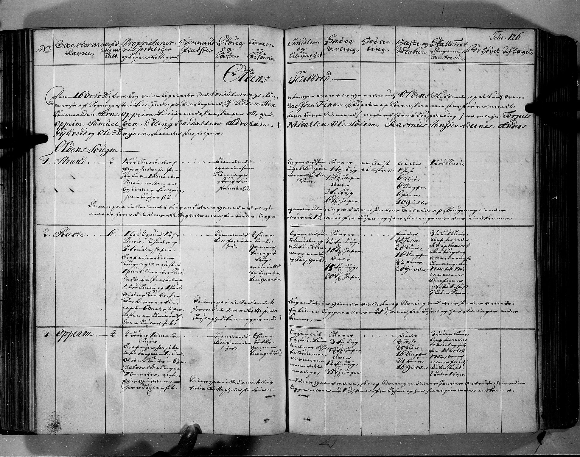 RA, Rentekammeret inntil 1814, Realistisk ordnet avdeling, N/Nb/Nbf/L0146: Sunnfjord og Nordfjord eksaminasjonsprotokoll, 1723, s. 125b-126a