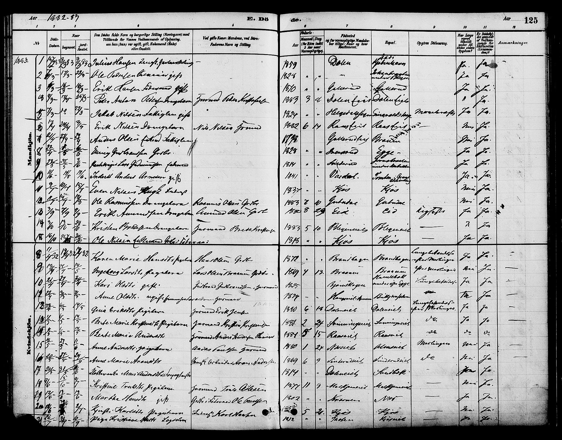 SAH, Gran prestekontor, Ministerialbok nr. 15, 1880-1888, s. 125