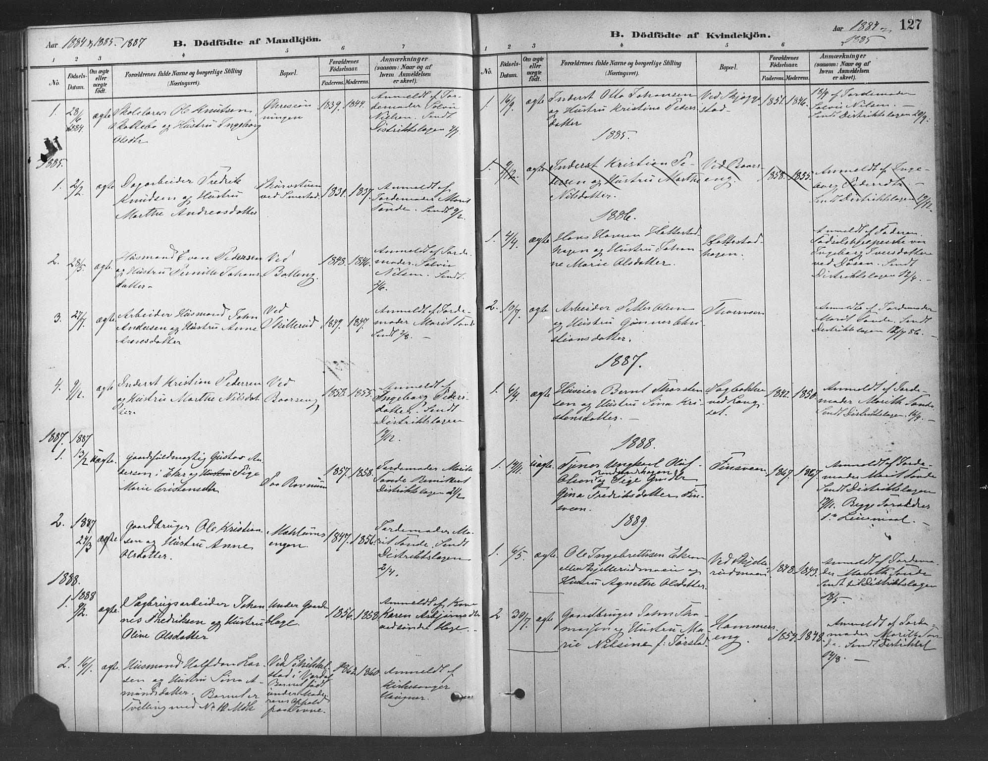SAH, Fåberg prestekontor, Ministerialbok nr. 9, 1879-1898, s. 127