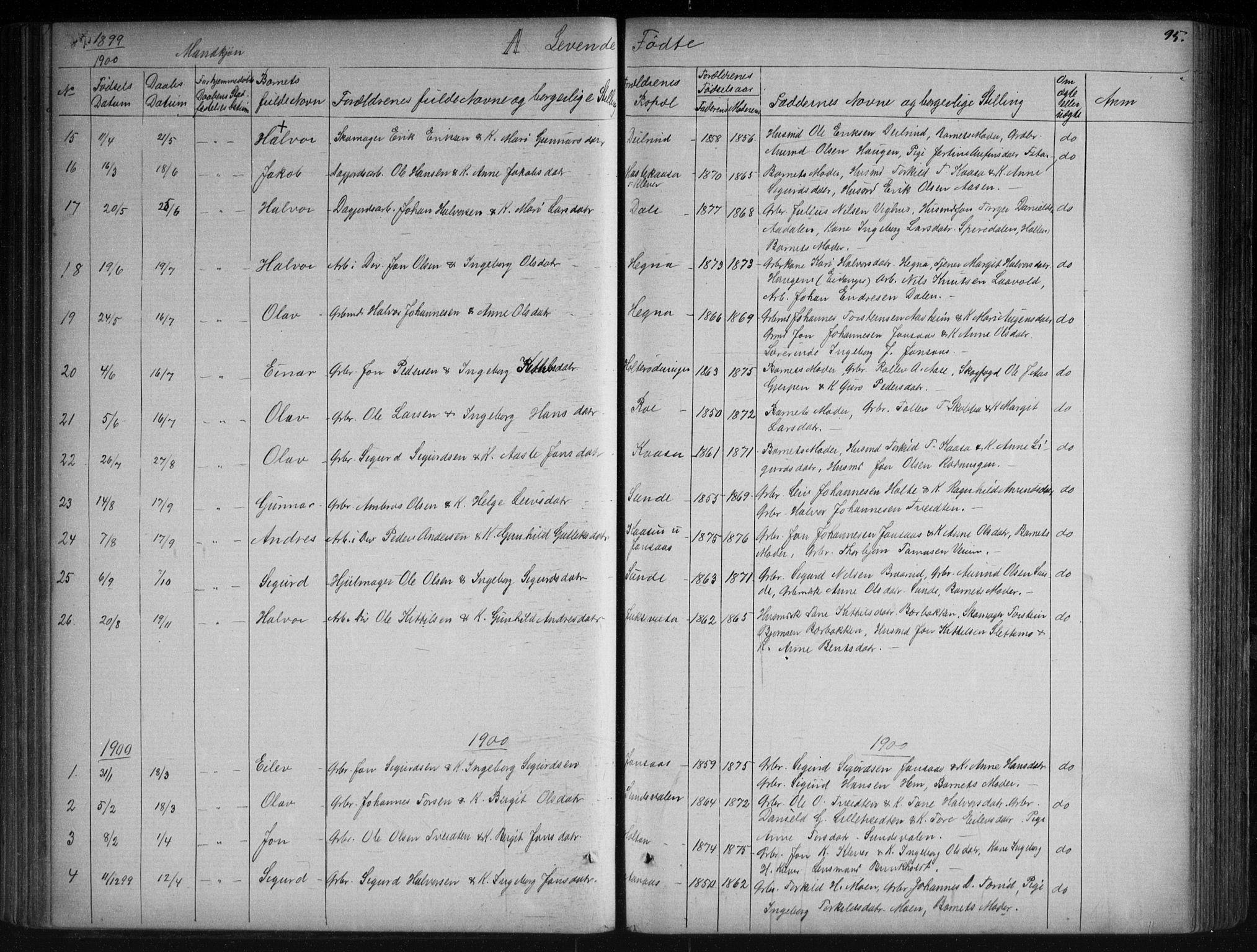 SAKO, Sauherad kirkebøker, G/Ga/L0003: Klokkerbok nr. I 3, 1866-1905, s. 95