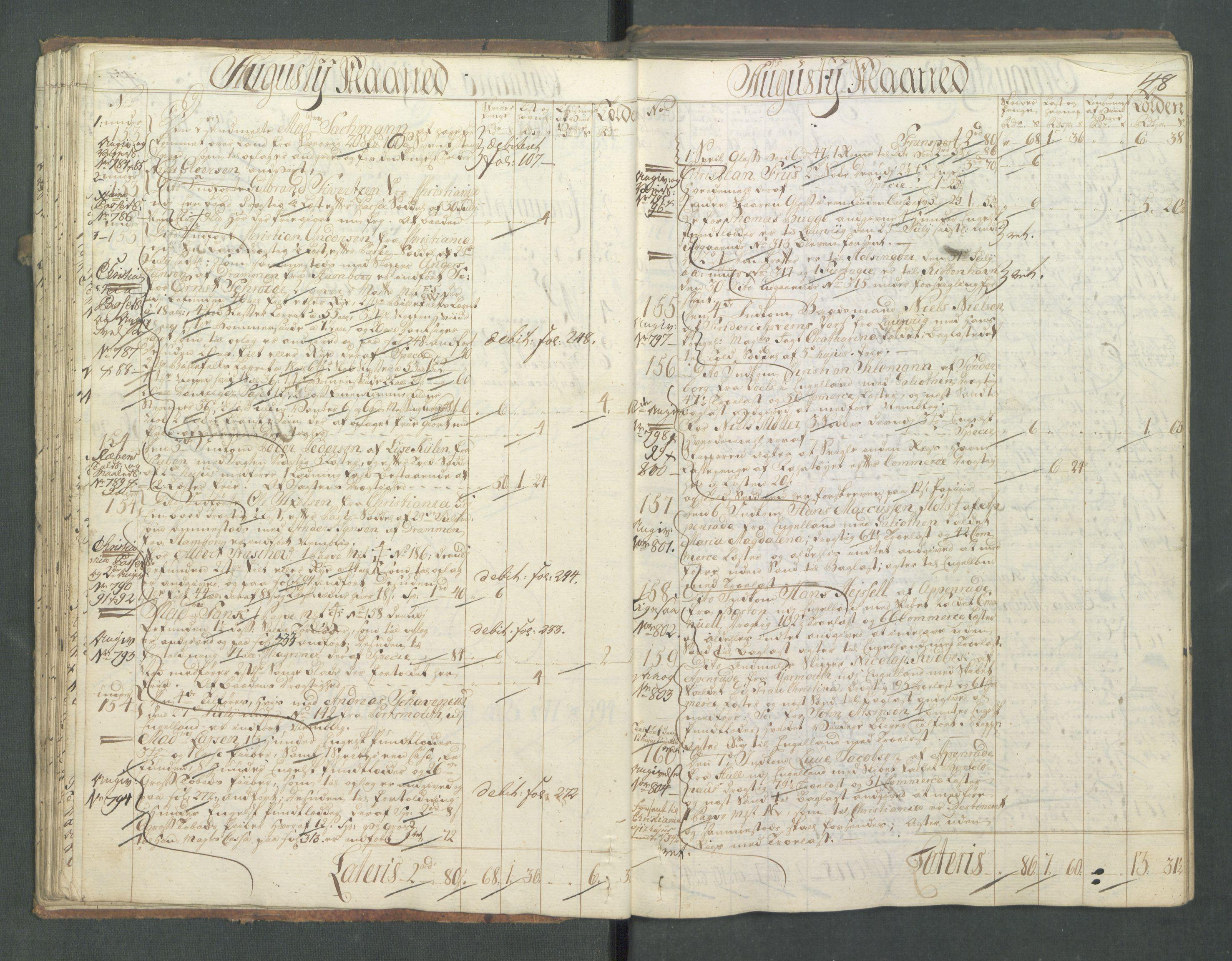 RA, Generaltollkammeret, tollregnskaper, R01/L0028: Tollregnskaper Fredrikshald, 1756, s. 48