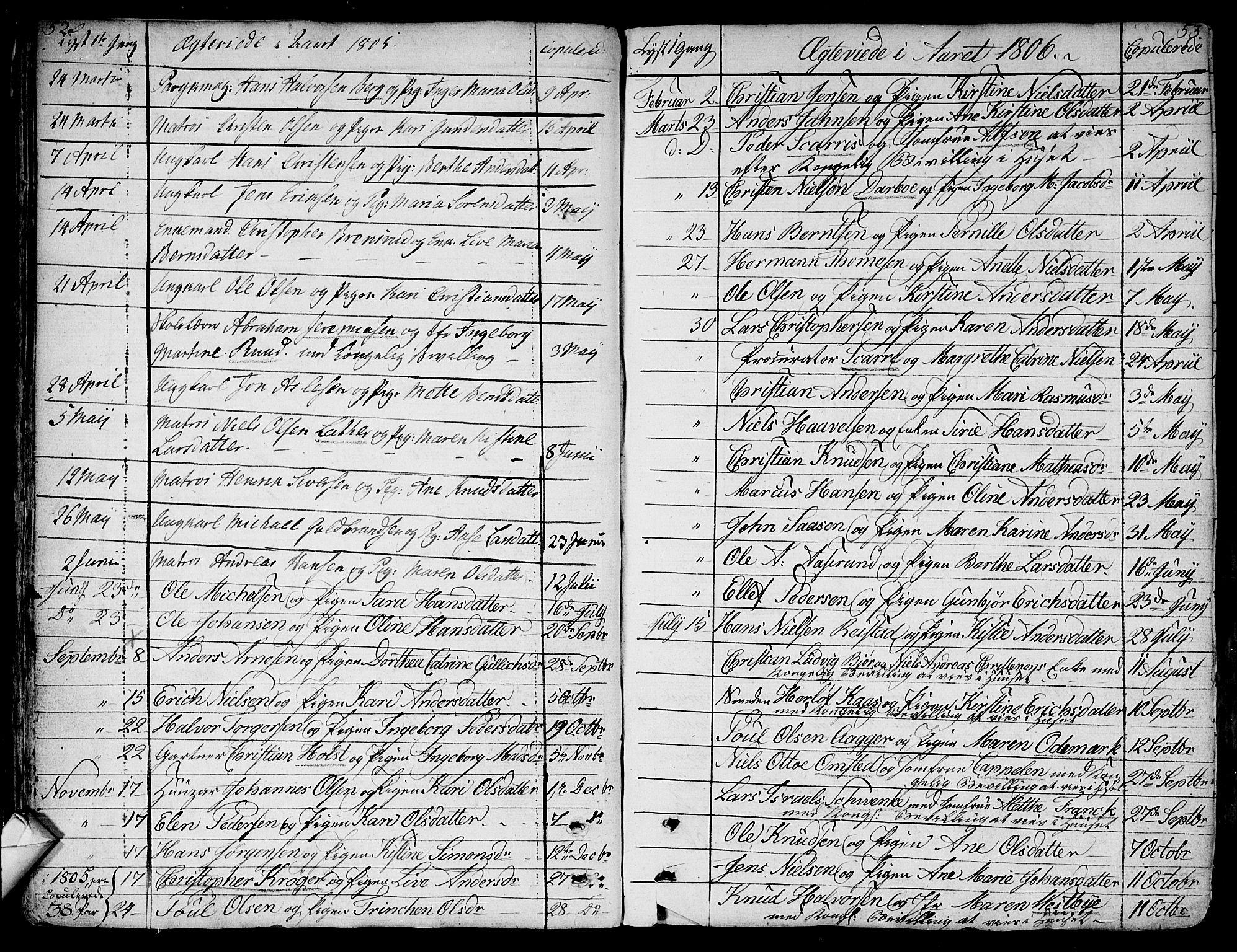 SAKO, Bragernes kirkebøker, F/Fa/L0006a: Ministerialbok nr. I 6, 1782-1814, s. 52-53