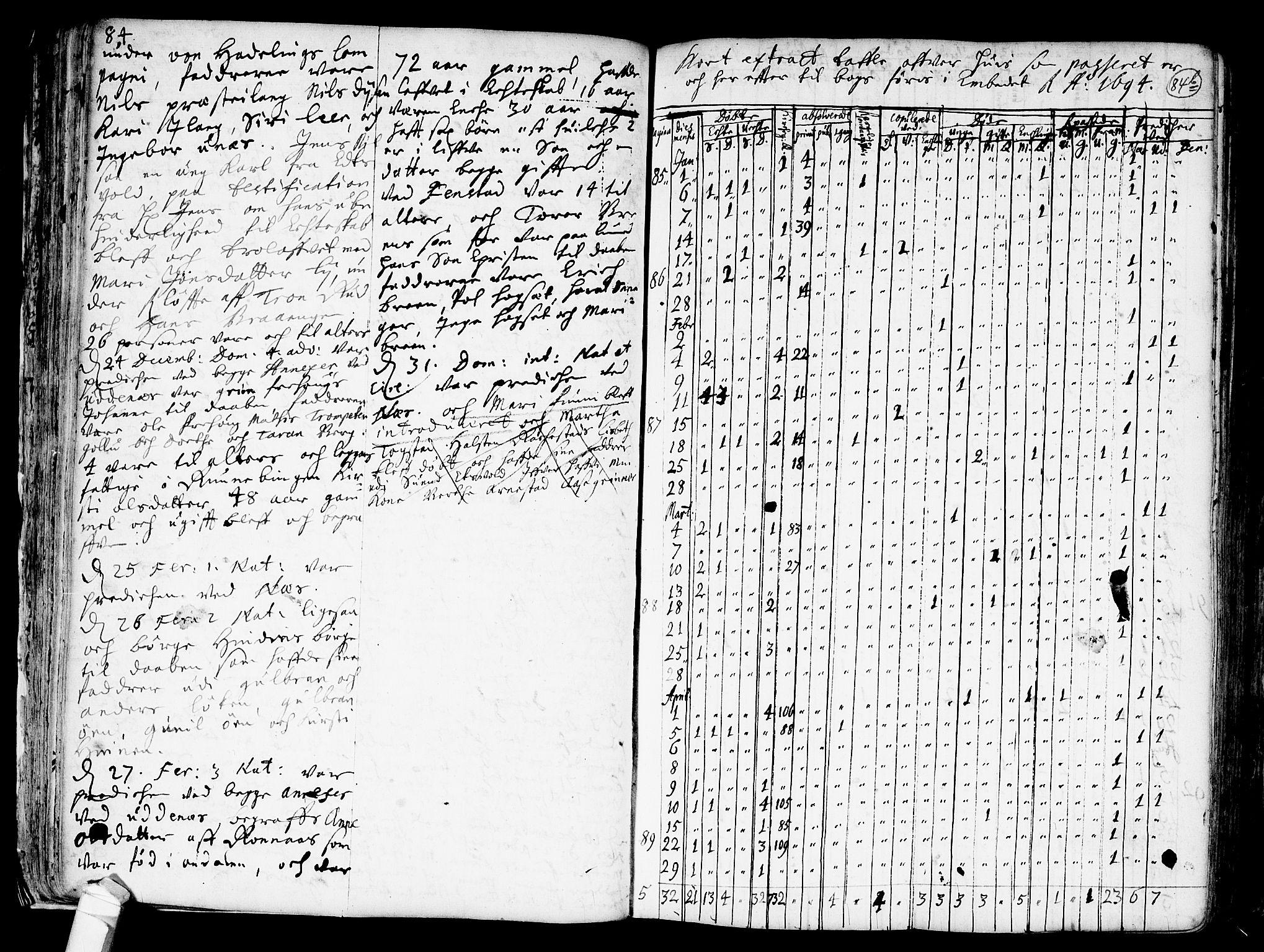 SAO, Nes prestekontor Kirkebøker, F/Fa/L0001: Ministerialbok nr. I 1, 1689-1716, s. 84a-84b