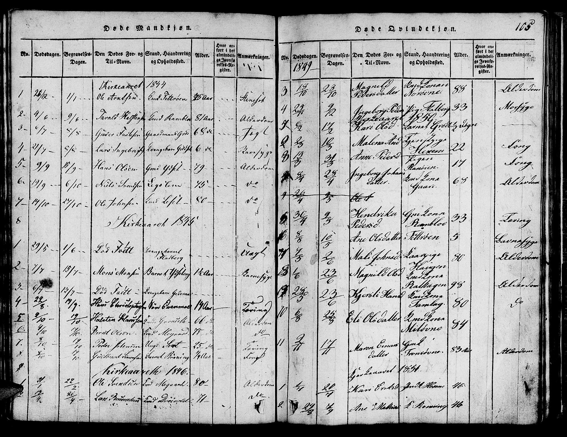 SAT, Ministerialprotokoller, klokkerbøker og fødselsregistre - Sør-Trøndelag, 685/L0976: Klokkerbok nr. 685C01, 1817-1878, s. 105