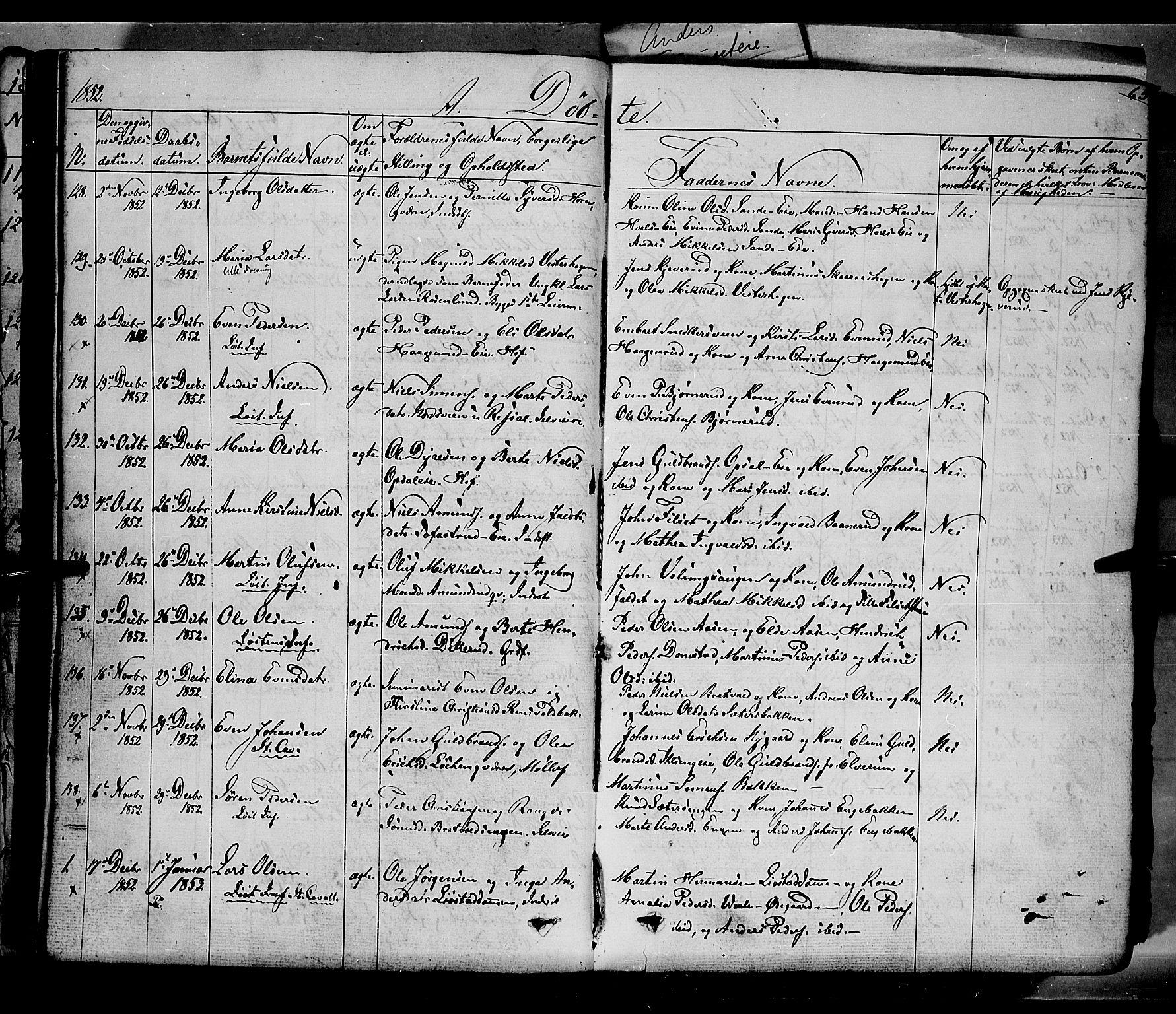 SAH, Romedal prestekontor, K/L0004: Ministerialbok nr. 4, 1847-1861, s. 65