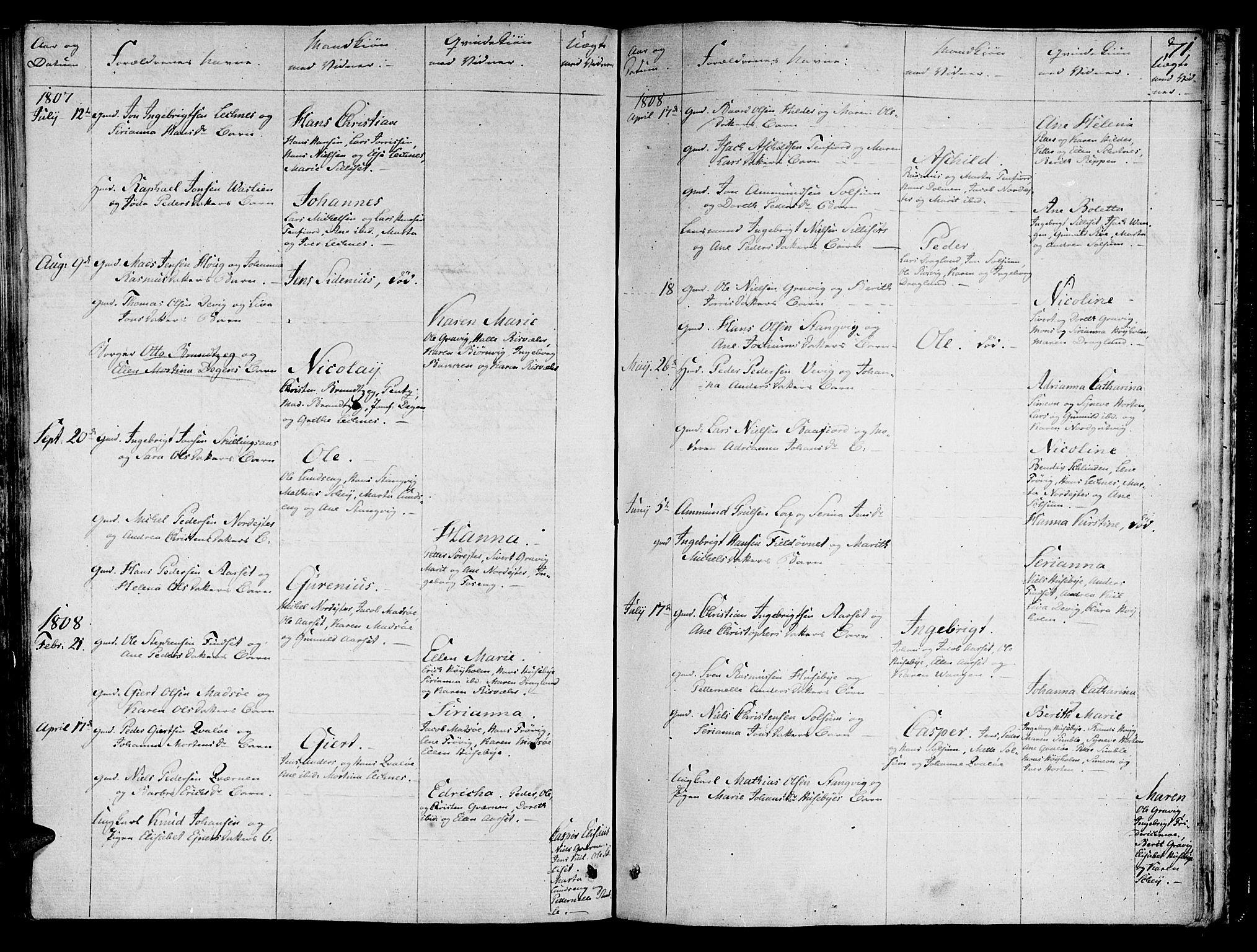 SAT, Ministerialprotokoller, klokkerbøker og fødselsregistre - Nord-Trøndelag, 780/L0633: Ministerialbok nr. 780A02 /2, 1806-1814, s. 71