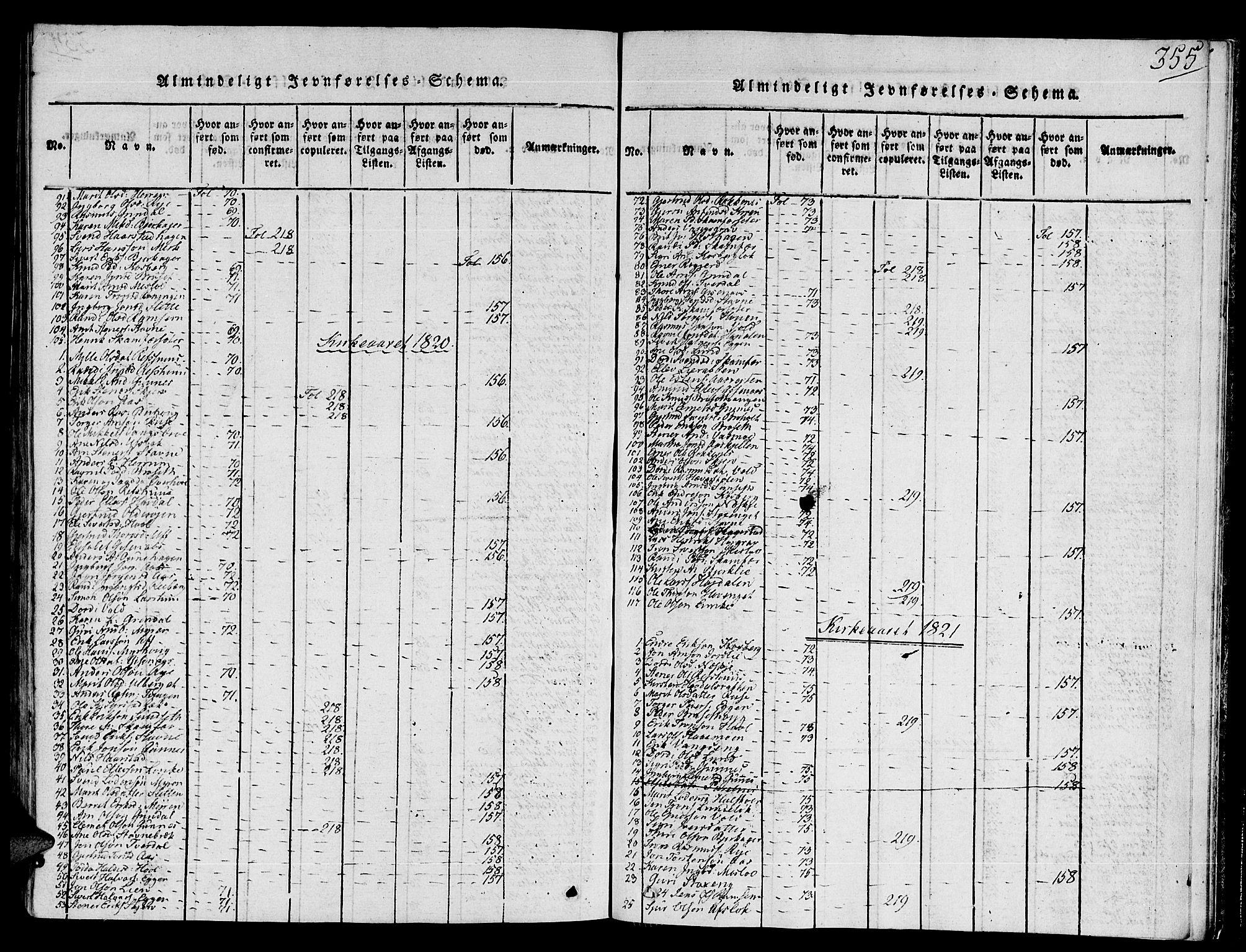 SAT, Ministerialprotokoller, klokkerbøker og fødselsregistre - Sør-Trøndelag, 672/L0854: Ministerialbok nr. 672A06 /2, 1816-1829, s. 355