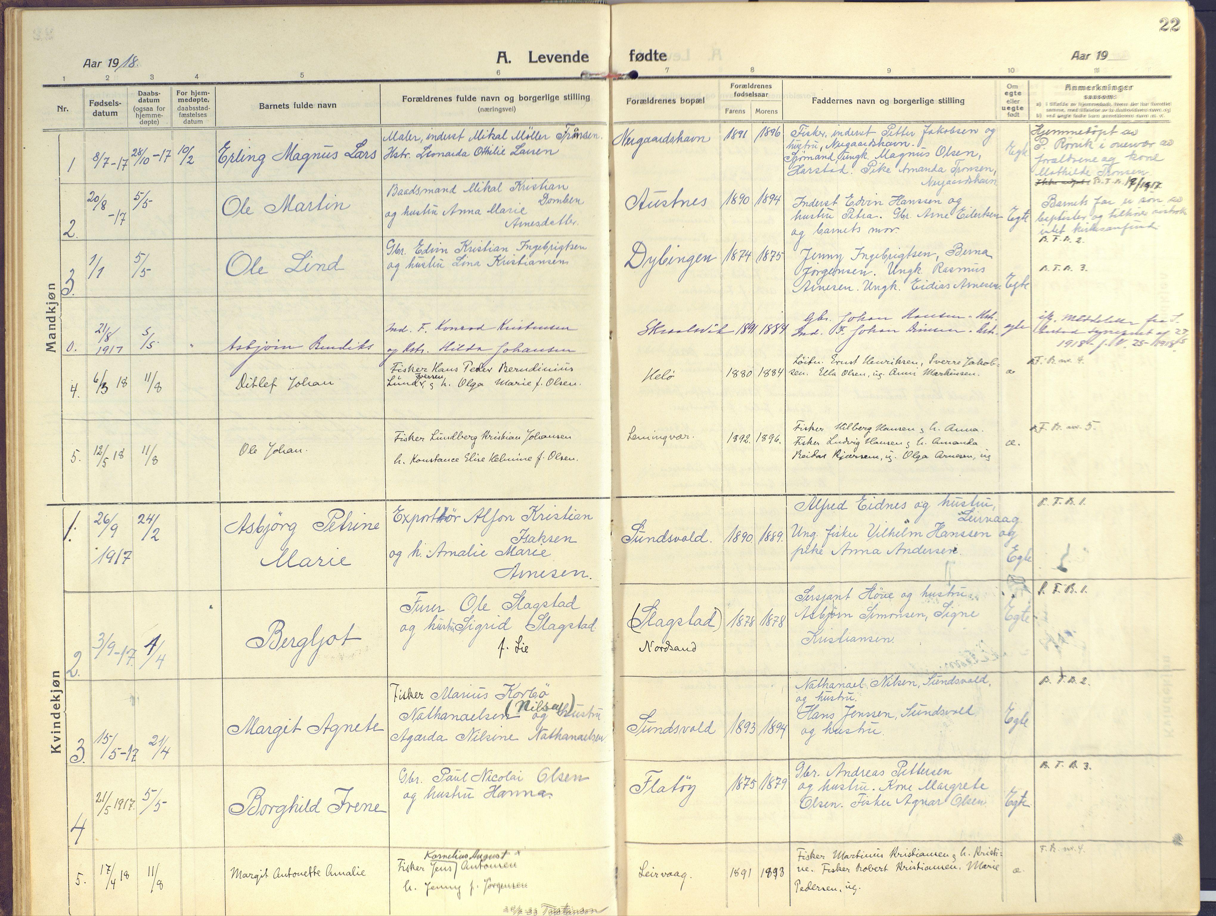 SATØ, Sand/Bjarkøy sokneprestkontor, I/Ia/Iaa/L0006kirke: Ministerialbok nr. 6, 1915-1929, s. 22