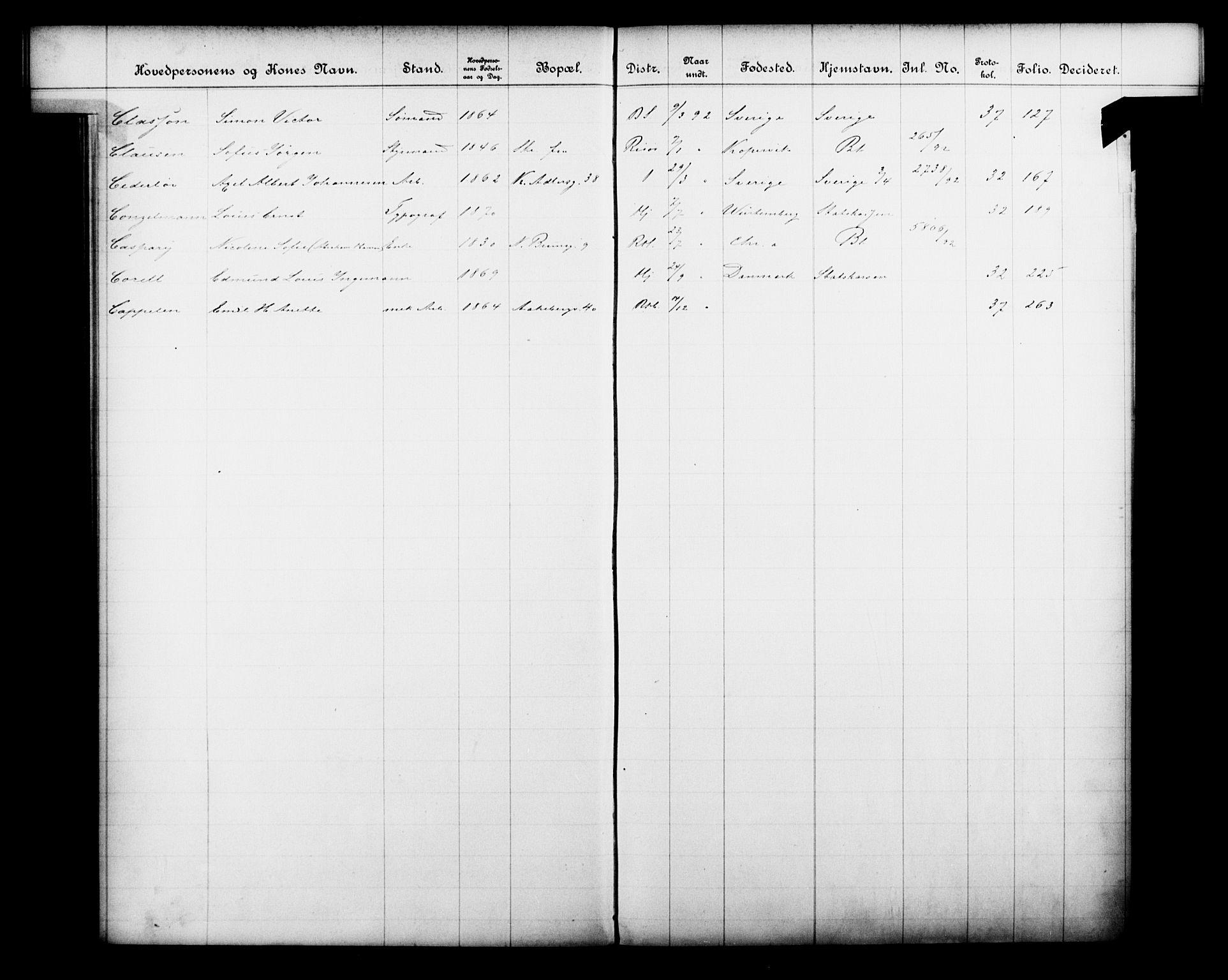 OBA, Fattigvesenet, Fb/L0012: Hjemstavnsregister, 1892, s. 25