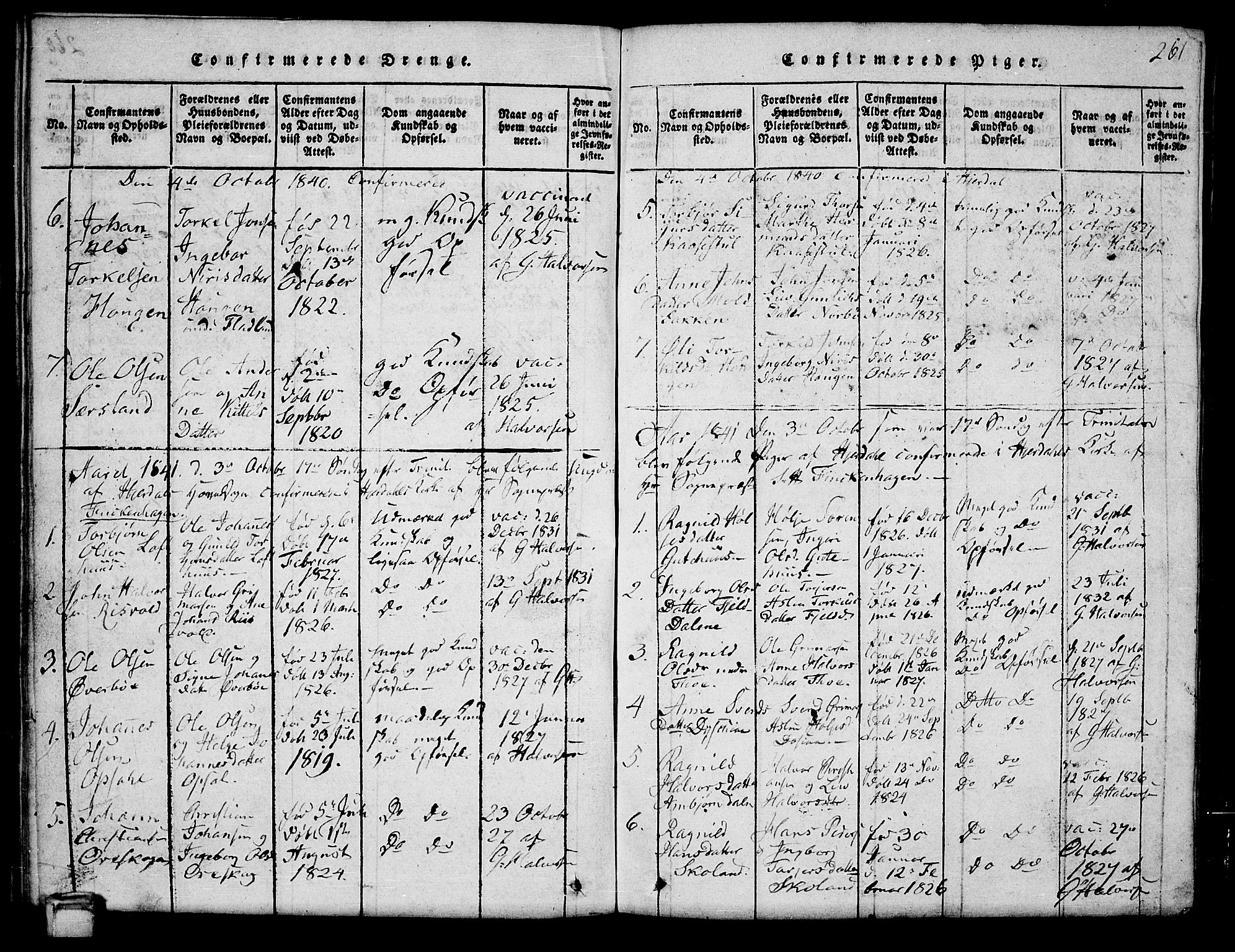 SAKO, Hjartdal kirkebøker, G/Ga/L0001: Klokkerbok nr. I 1, 1815-1842, s. 261