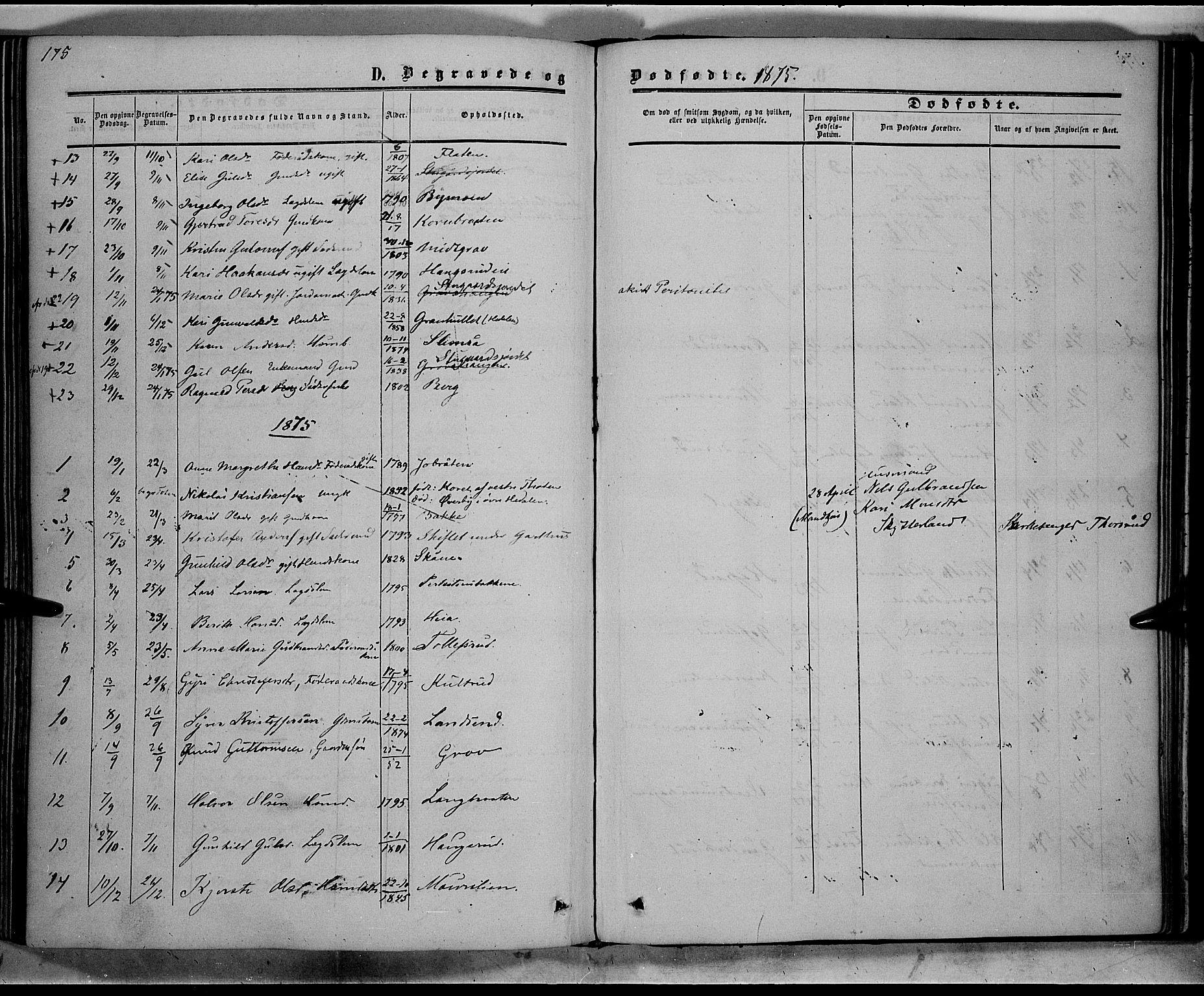 SAH, Sør-Aurdal prestekontor, Ministerialbok nr. 7, 1849-1876, s. 175