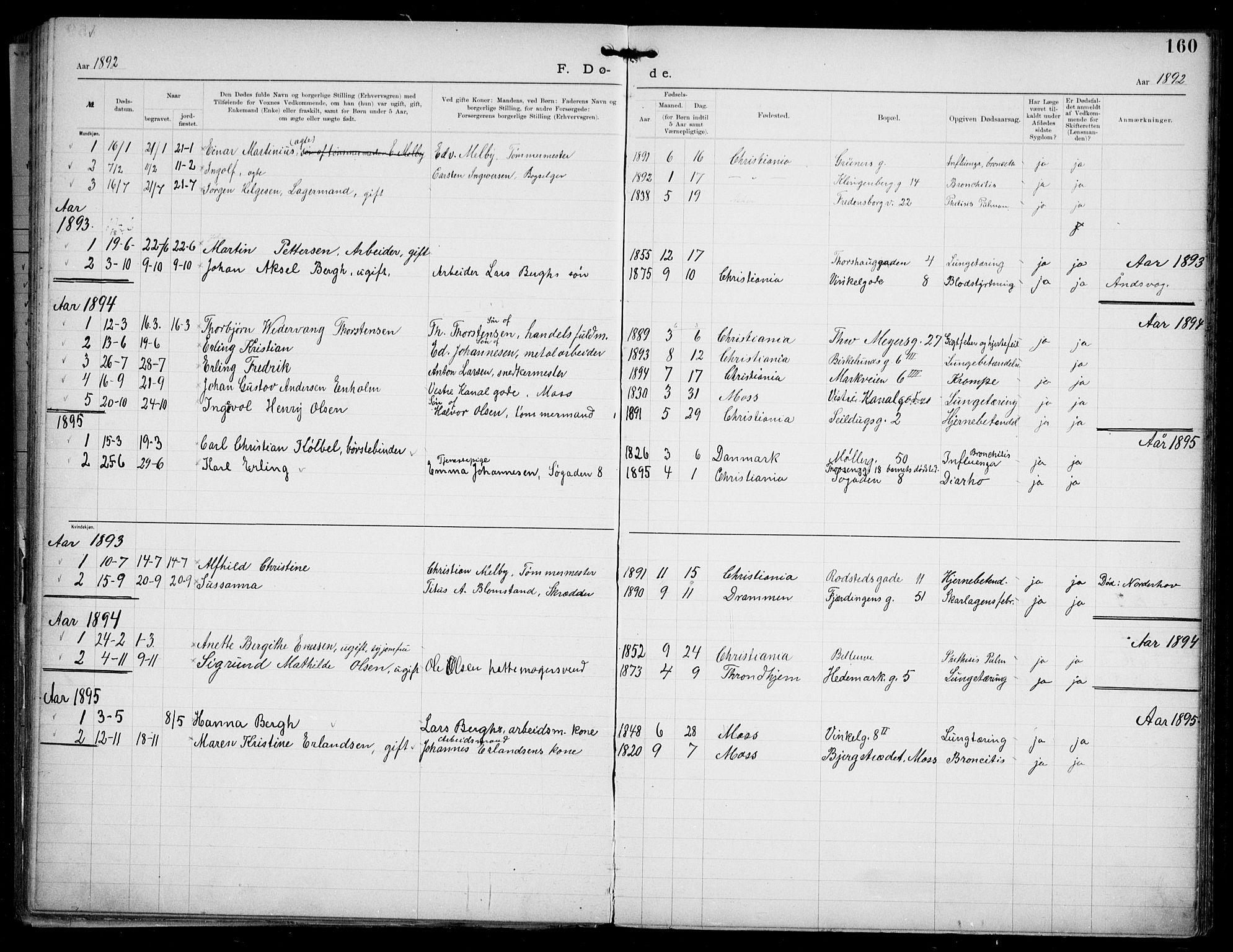 SAO, Den katolsk apostoliske menighet i Oslo , F/Fa/L0002: Dissenterprotokoll nr. 2, 1892-1937, s. 160