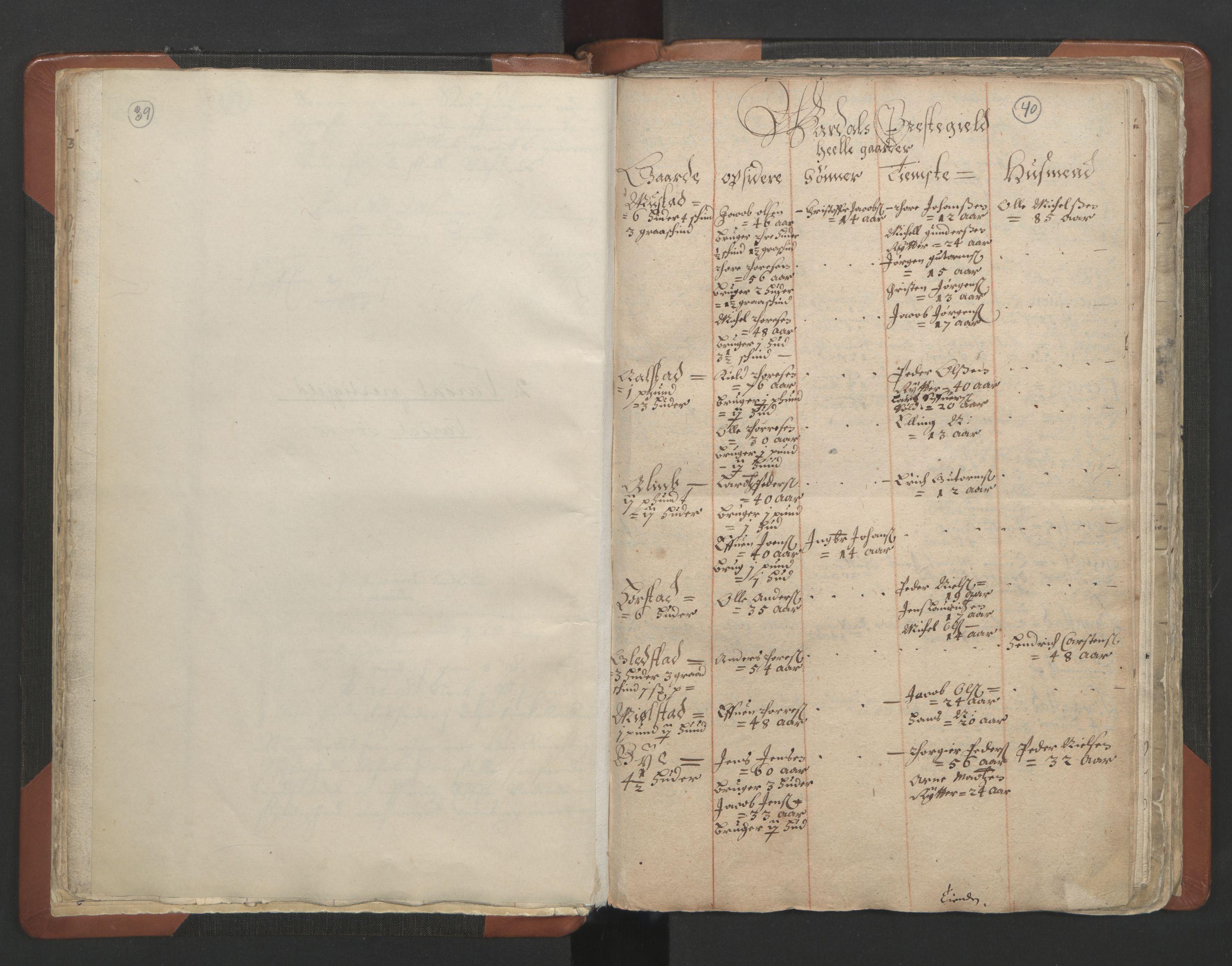 RA, Sogneprestenes manntall 1664-1666, nr. 7: Hadeland prosti, 1664-1666, s. 39-40