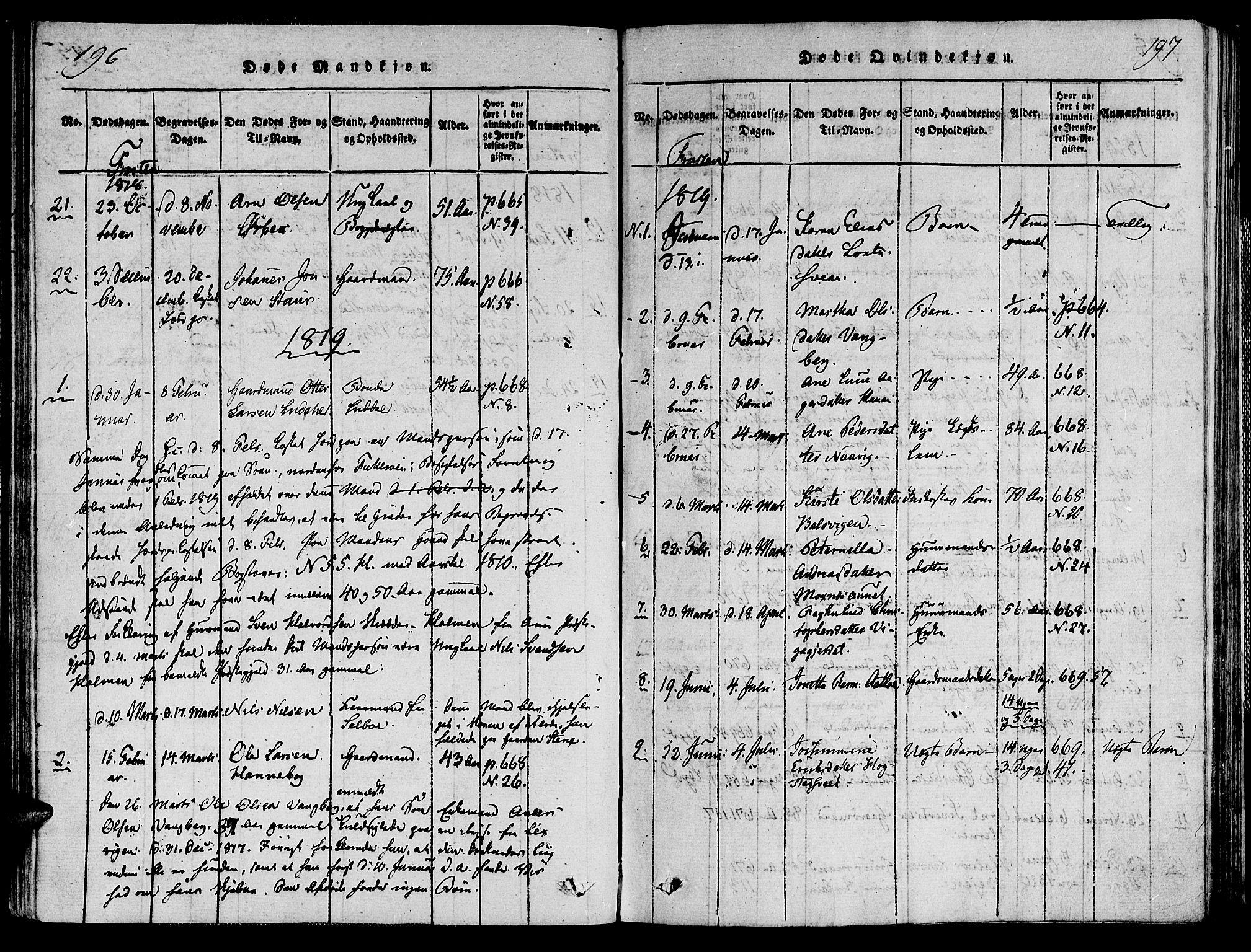 SAT, Ministerialprotokoller, klokkerbøker og fødselsregistre - Nord-Trøndelag, 713/L0112: Ministerialbok nr. 713A04 /1, 1817-1827, s. 196-197