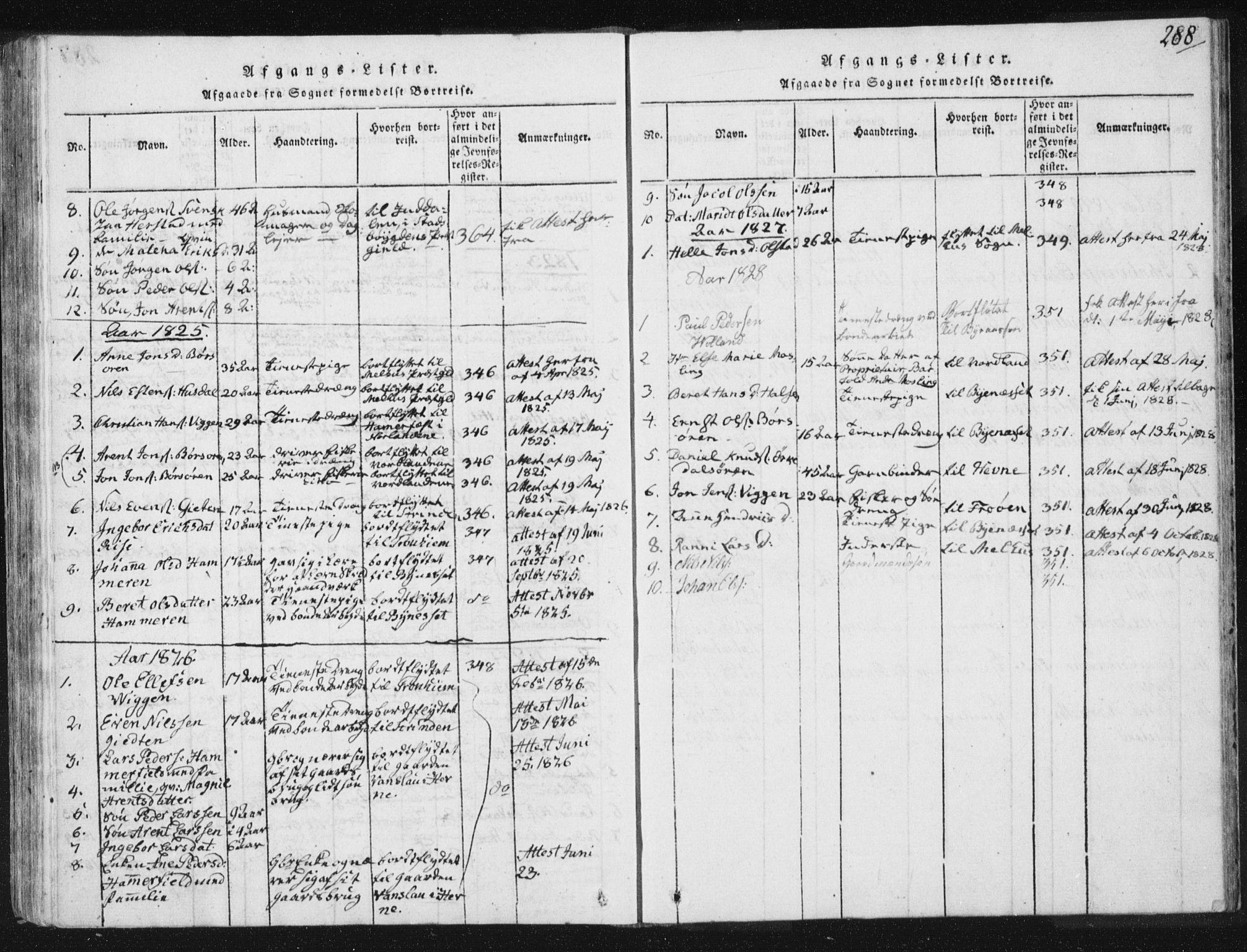 SAT, Ministerialprotokoller, klokkerbøker og fødselsregistre - Sør-Trøndelag, 665/L0770: Ministerialbok nr. 665A05, 1817-1829, s. 288