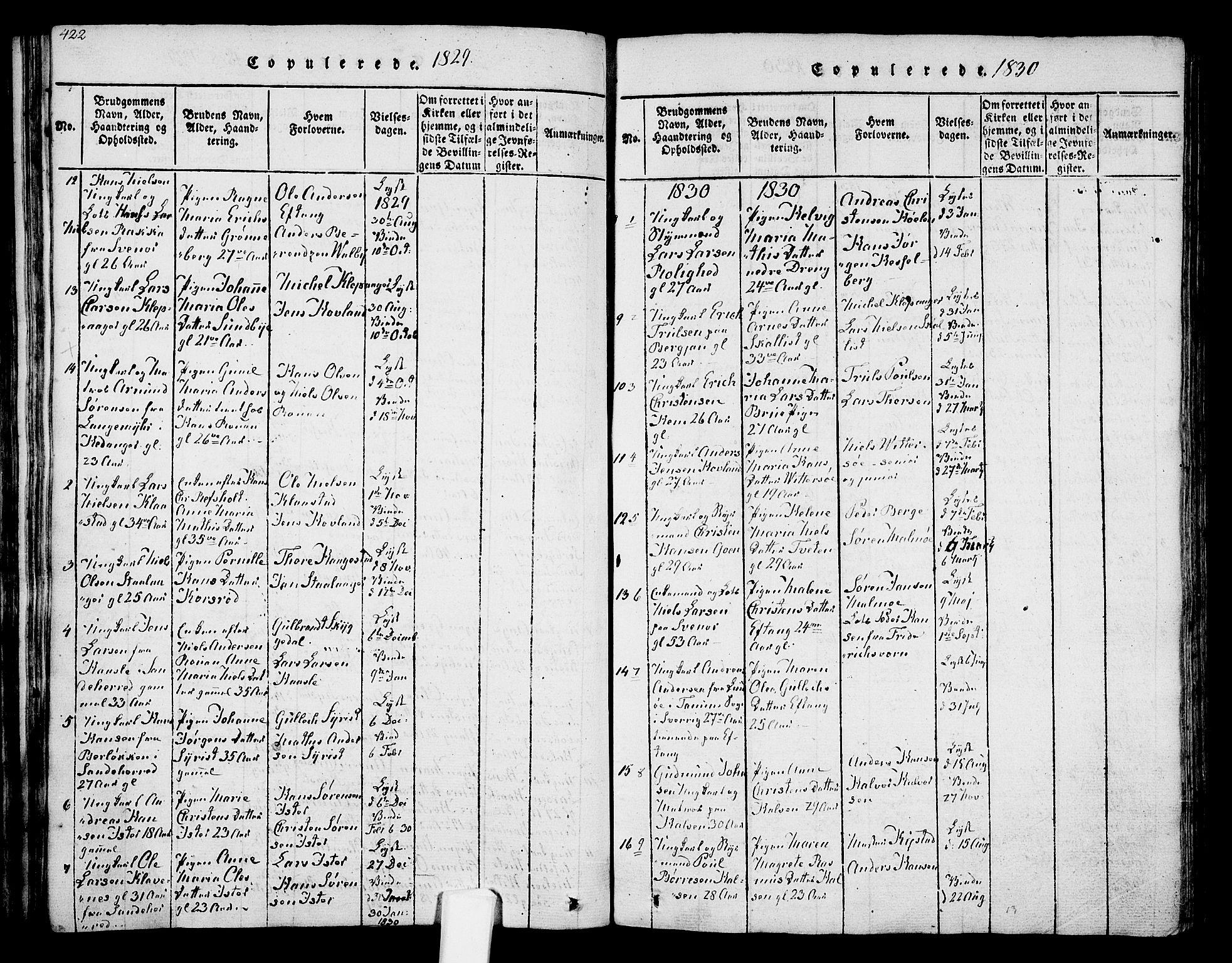 SAKO, Tjølling kirkebøker, F/Fa/L0005: Ministerialbok nr. 5, 1814-1836, s. 422-423