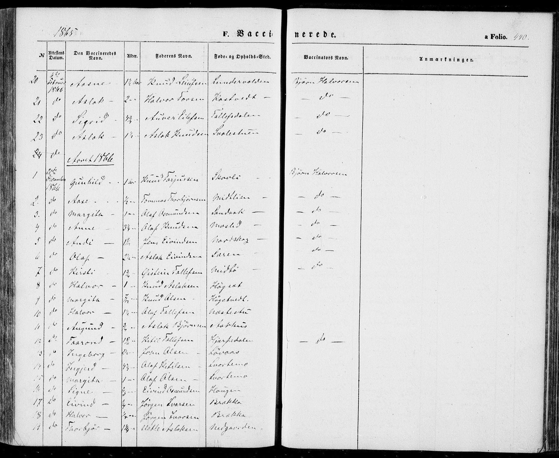 SAKO, Vinje kirkebøker, F/Fa/L0004: Ministerialbok nr. I 4, 1843-1869, s. 440