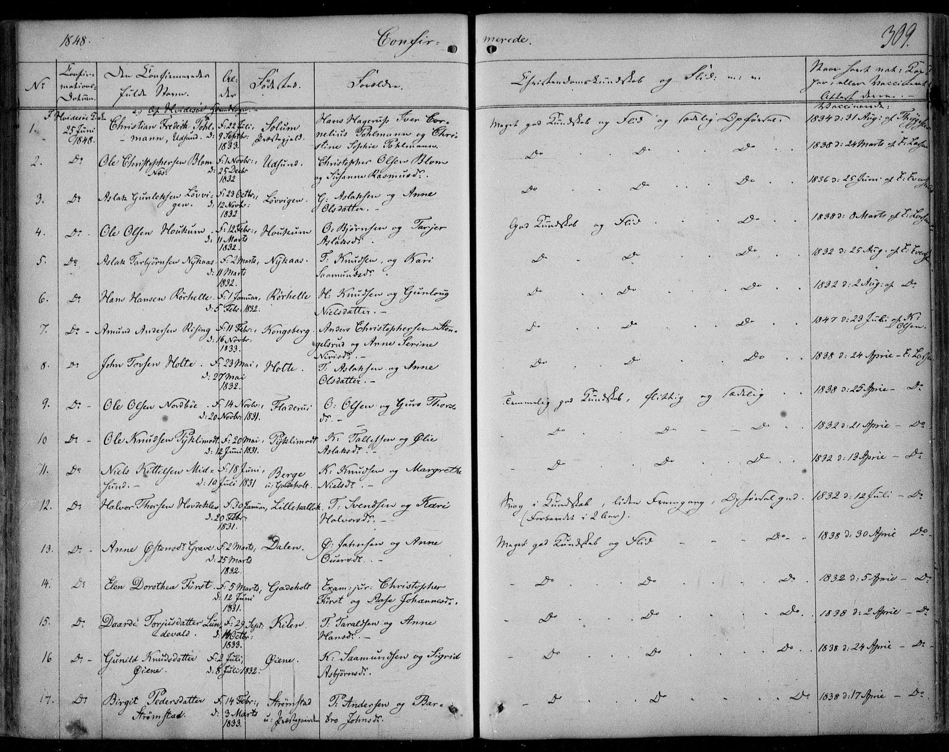 SAKO, Kviteseid kirkebøker, F/Fa/L0006: Ministerialbok nr. I 6, 1836-1858, s. 309
