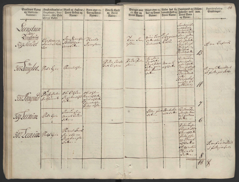 RA, Rentekammeret inntil 1814, Realistisk ordnet avdeling, Ol/L0020: [Gg 10]: Ekstraskatten, 23.09.1762. Romsdal, Strinda, Selbu, Inderøy., 1763, s. 63