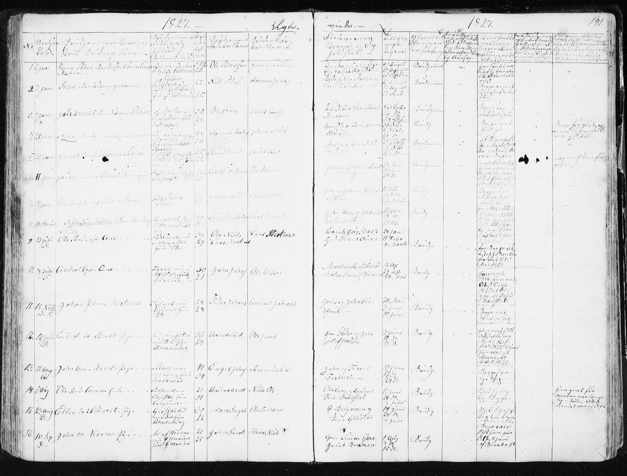 SAT, Ministerialprotokoller, klokkerbøker og fødselsregistre - Sør-Trøndelag, 634/L0528: Ministerialbok nr. 634A04, 1827-1842, s. 191
