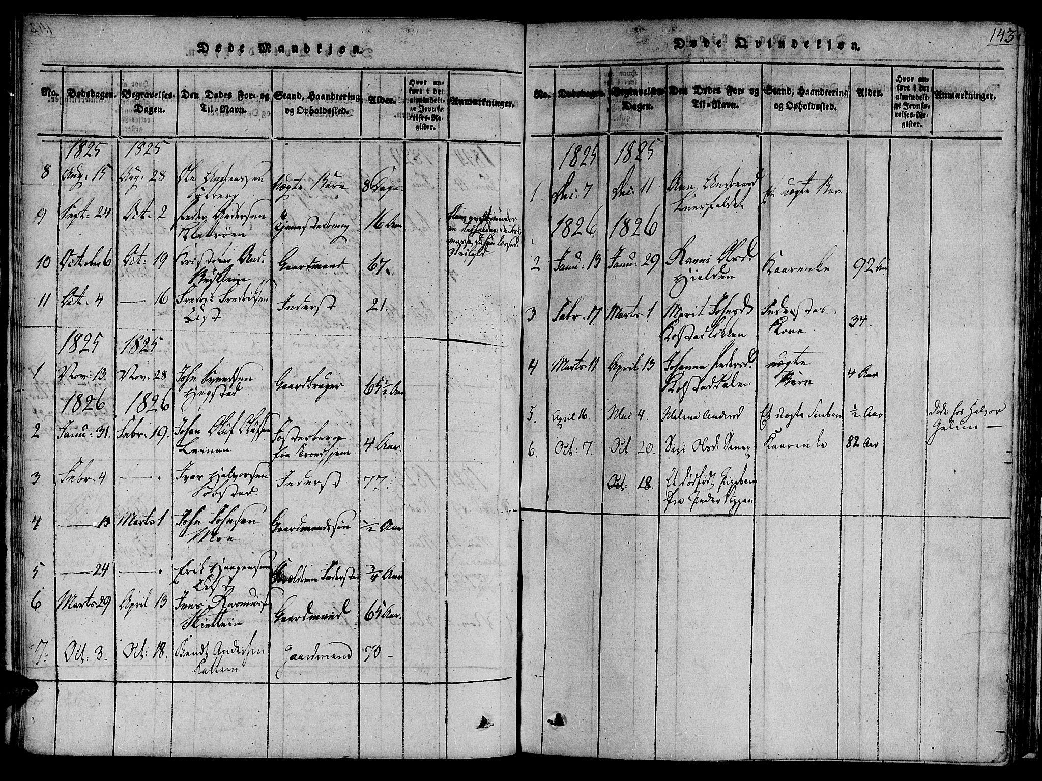 SAT, Ministerialprotokoller, klokkerbøker og fødselsregistre - Sør-Trøndelag, 691/L1067: Ministerialbok nr. 691A03 /3, 1816-1826, s. 143
