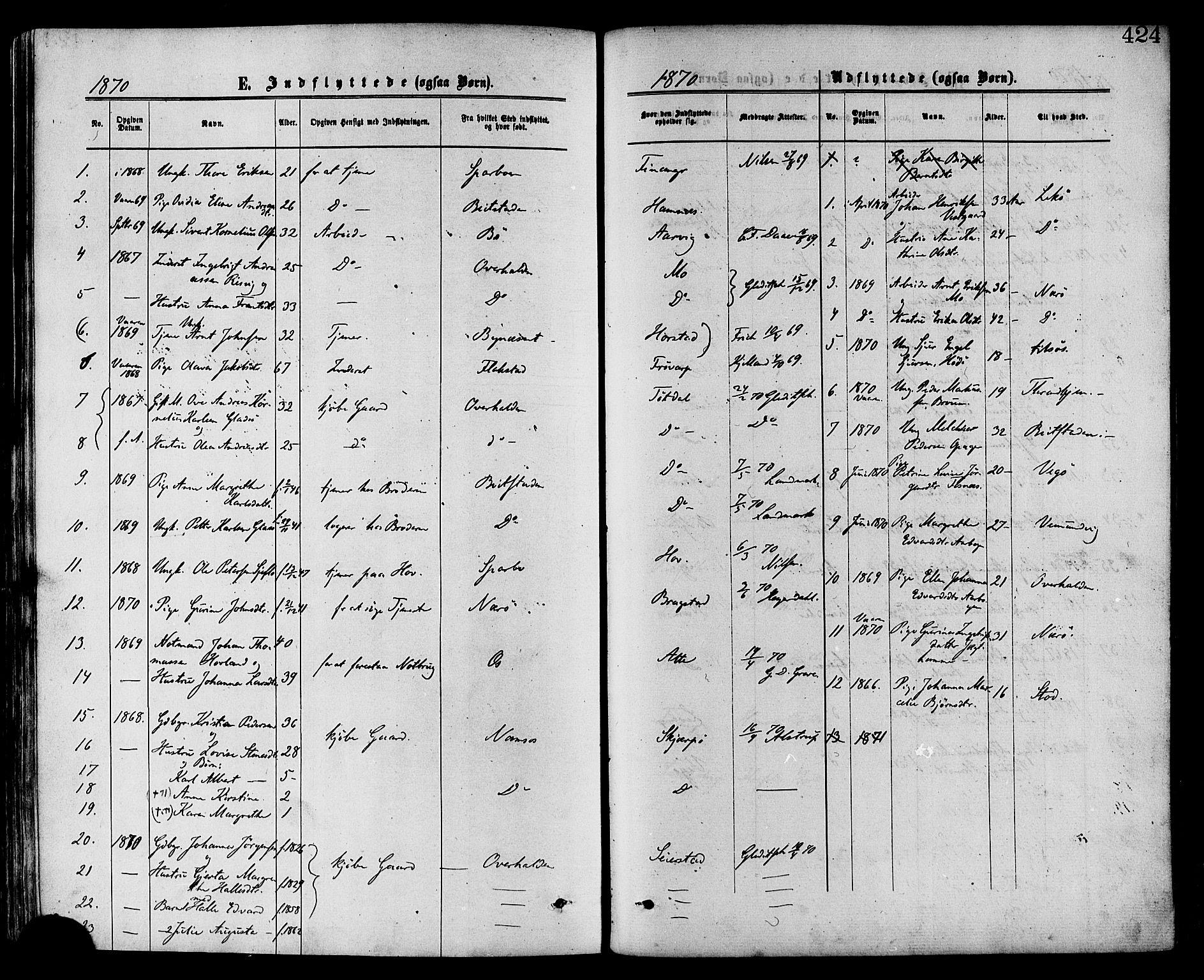 SAT, Ministerialprotokoller, klokkerbøker og fødselsregistre - Nord-Trøndelag, 773/L0616: Ministerialbok nr. 773A07, 1870-1887, s. 424