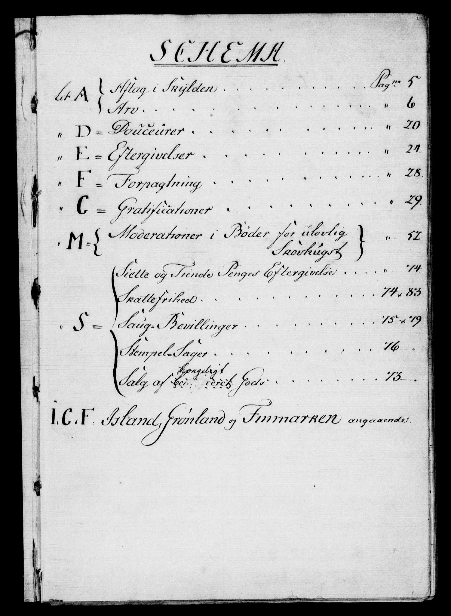 RA, Rentekammeret, Kammerkanselliet, G/Gf/Gfb/L0013: Register til norske relasjons- og resolusjonsprotokoller (merket RK 52.108), 1786-1793, s. upaginert