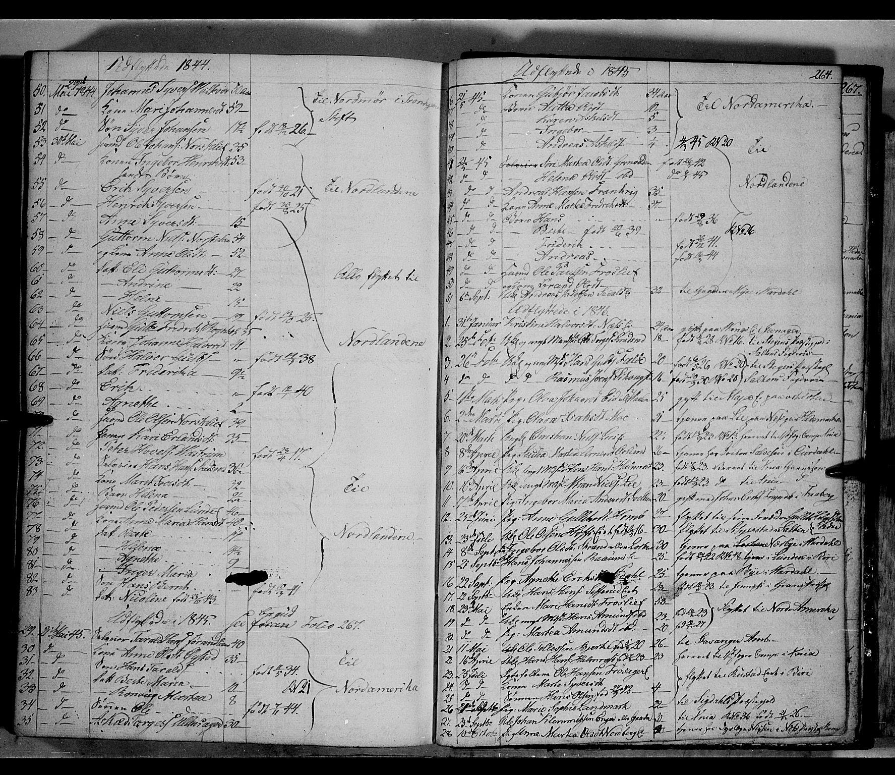 SAH, Land prestekontor, Klokkerbok nr. 2, 1833-1849, s. 264