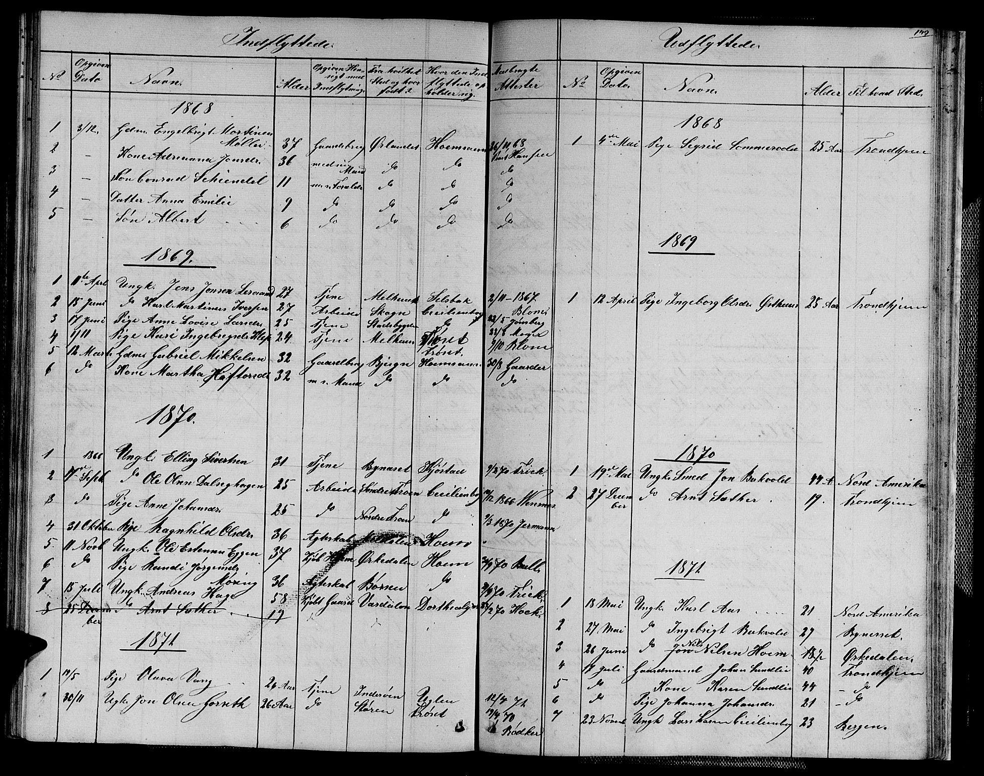 SAT, Ministerialprotokoller, klokkerbøker og fødselsregistre - Sør-Trøndelag, 611/L0353: Klokkerbok nr. 611C01, 1854-1881, s. 149