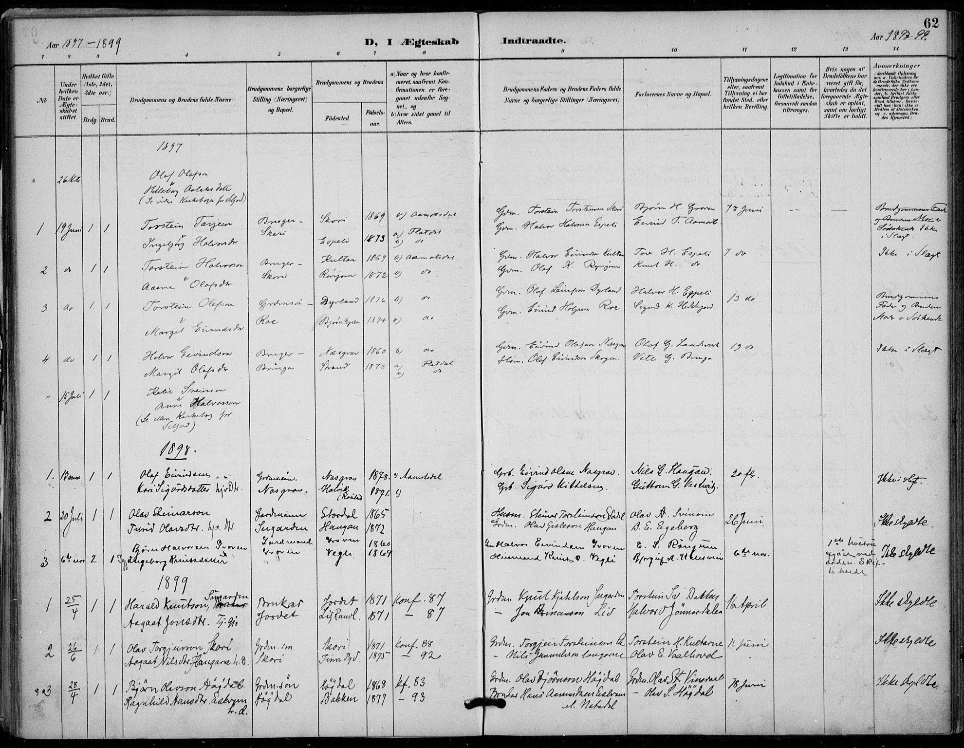 SAKO, Seljord kirkebøker, F/Fc/L0002: Ministerialbok nr. III 2, 1887-1920, s. 62