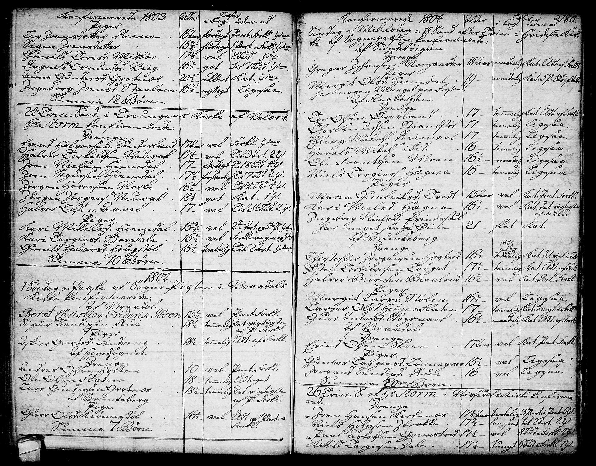 SAKO, Kviteseid kirkebøker, F/Fa/L0004: Ministerialbok nr. I 4, 1800-1814, s. 180