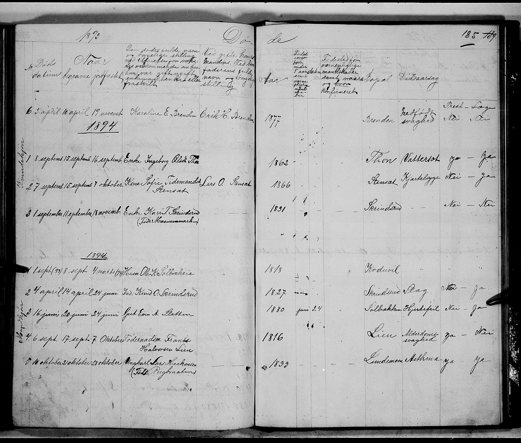 SAH, Nord-Aurdal prestekontor, Klokkerbok nr. 5, 1876-1895, s. 185