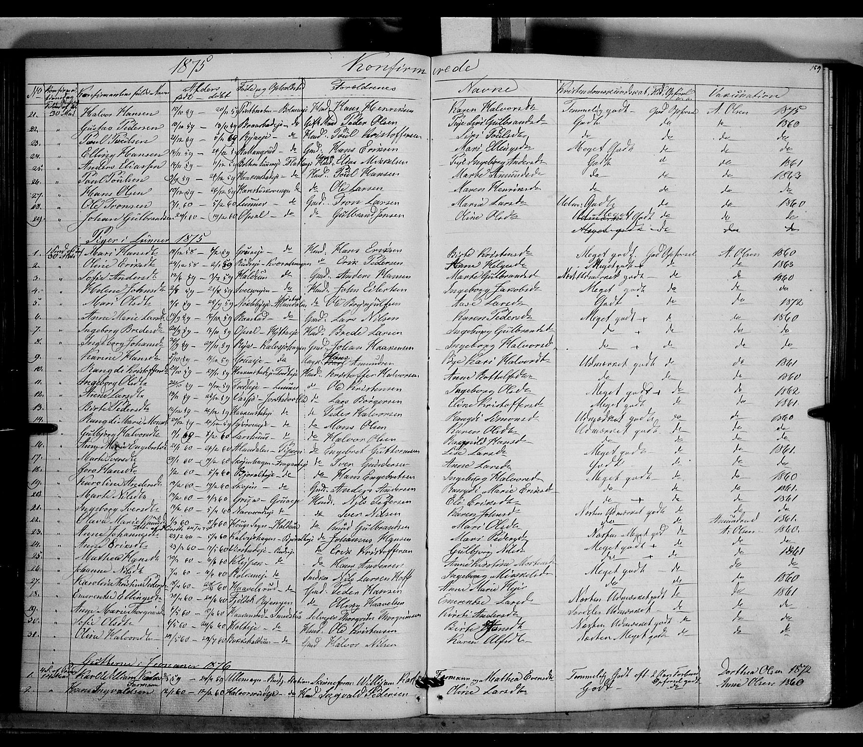 SAH, Jevnaker prestekontor, Ministerialbok nr. 7, 1858-1876, s. 159
