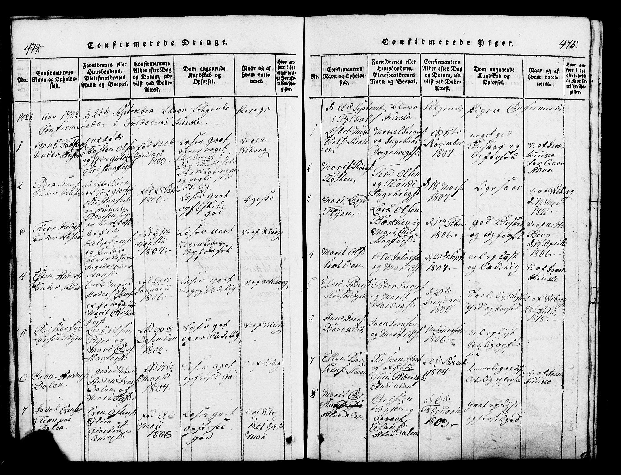 SAH, Lesja prestekontor, Klokkerbok nr. 1, 1820-1831, s. 474-475