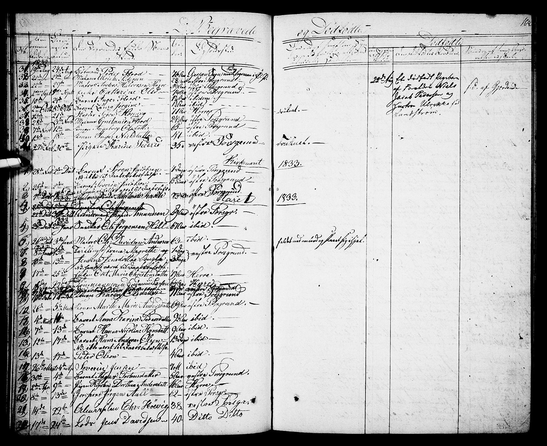 SAKO, Porsgrunn kirkebøker , G/Gb/L0002: Klokkerbok nr. II 2, 1828-1841, s. 168