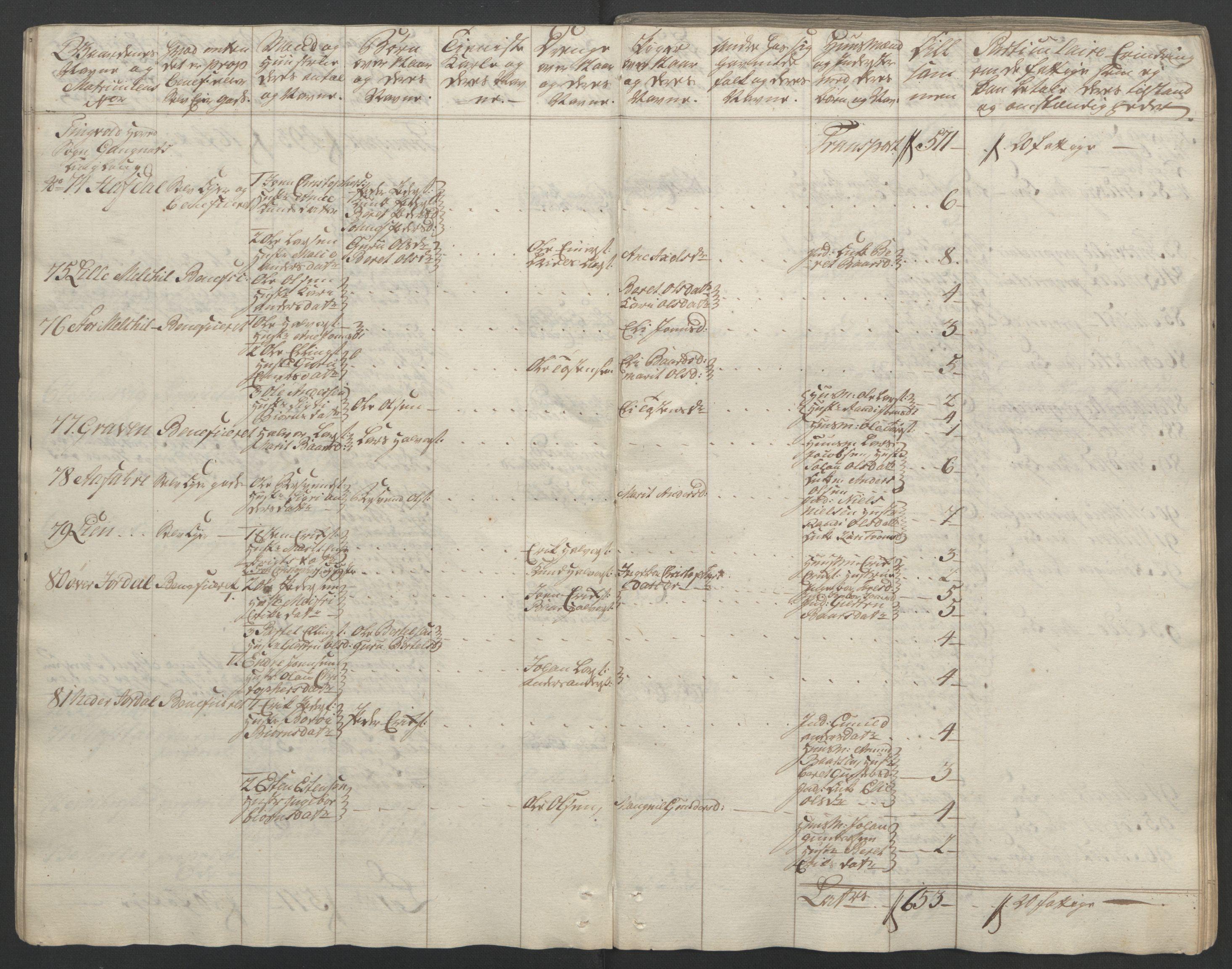 RA, Rentekammeret inntil 1814, Reviderte regnskaper, Fogderegnskap, R56/L3841: Ekstraskatten Nordmøre, 1762-1763, s. 32