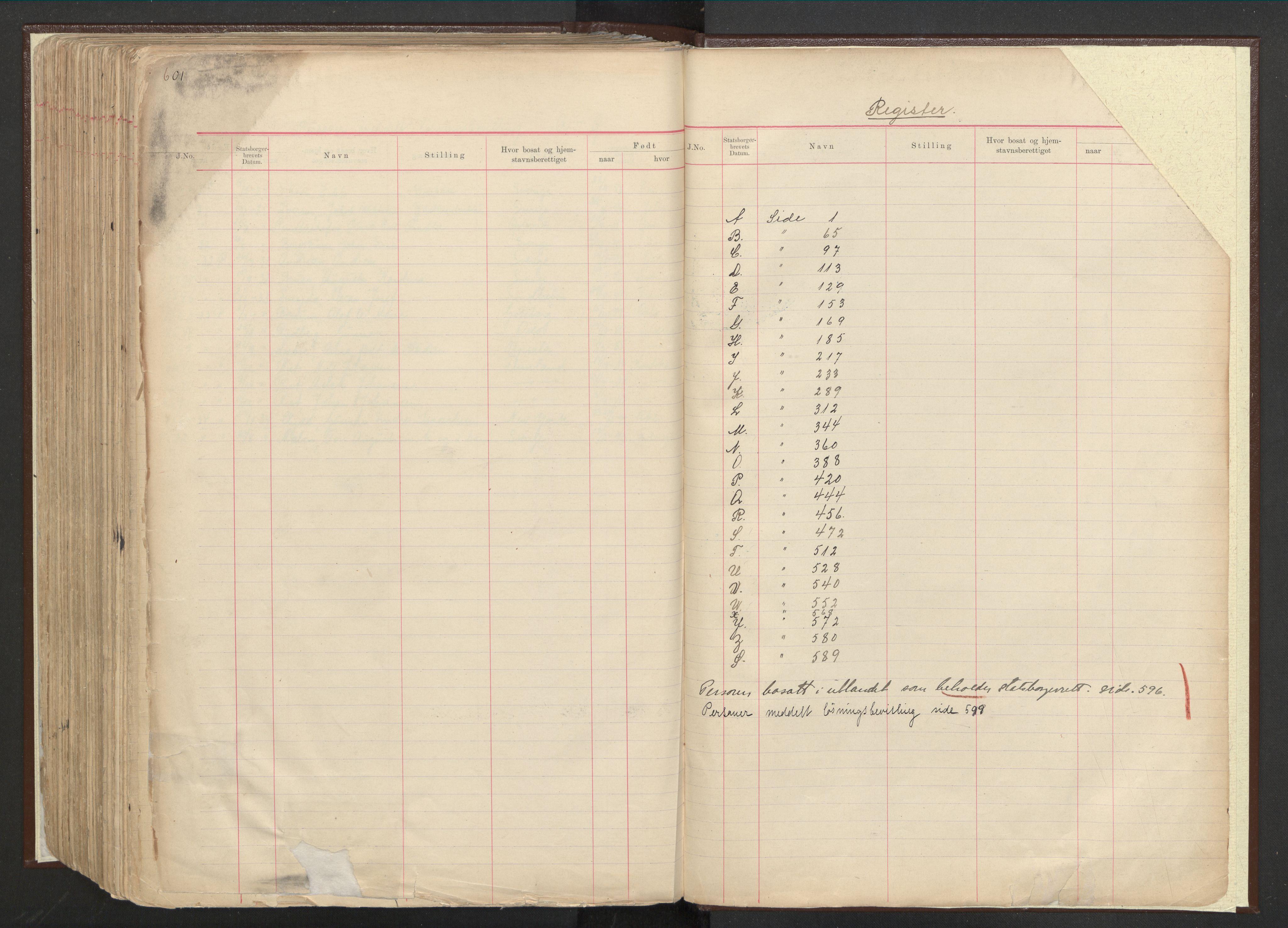 RA, Justisdepartementet, 3. politikontor P3, C/Cc/L0001: Journal over statsborgersaker, 1891-1946, s. 601-602