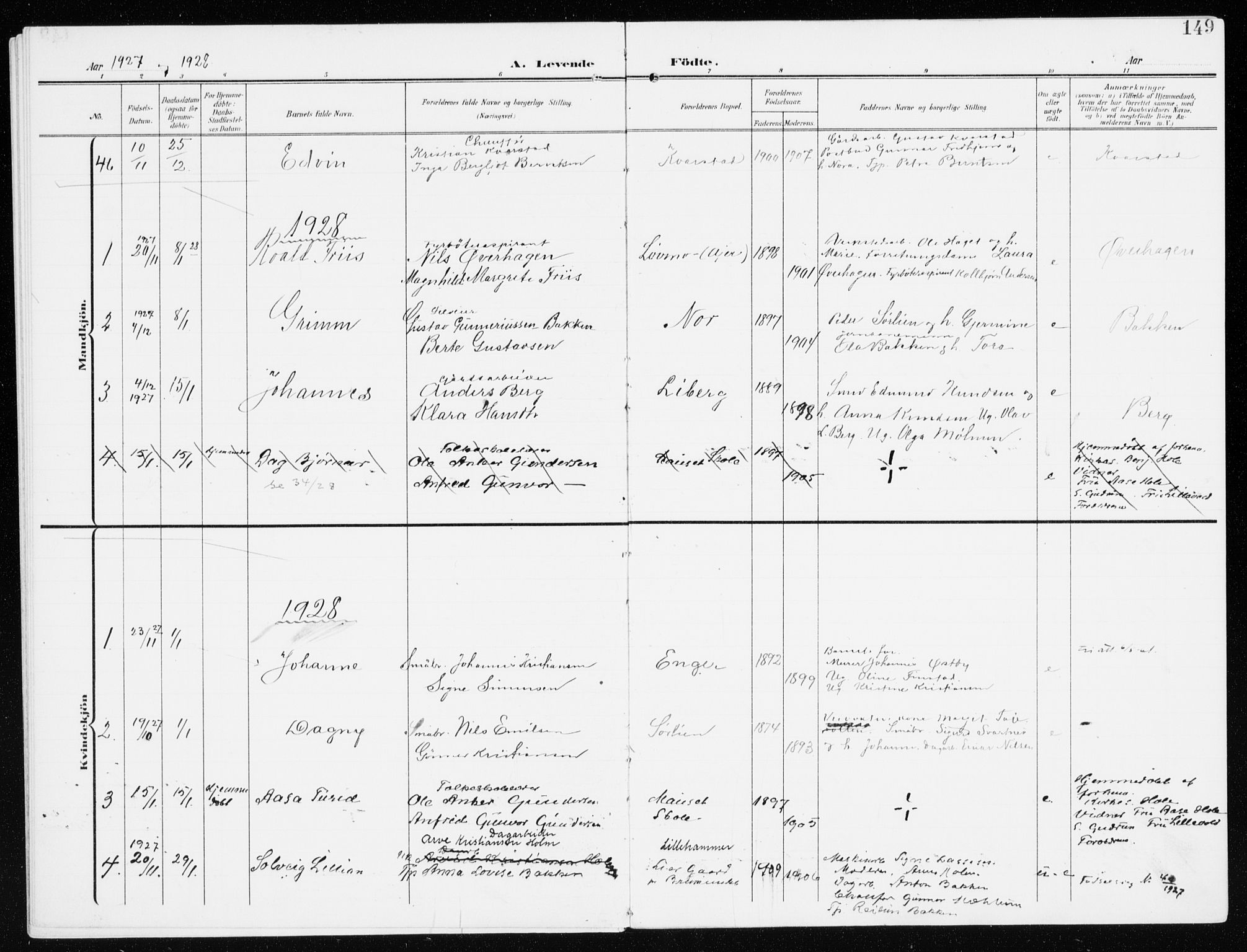 SAH, Furnes prestekontor, K/Ka/L0001: Ministerialbok nr. 1, 1907-1935, s. 149