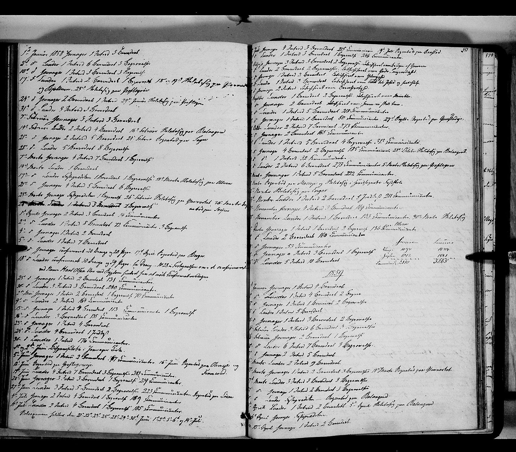 SAH, Jevnaker prestekontor, Ministerialbok nr. 7, 1858-1876, s. 351