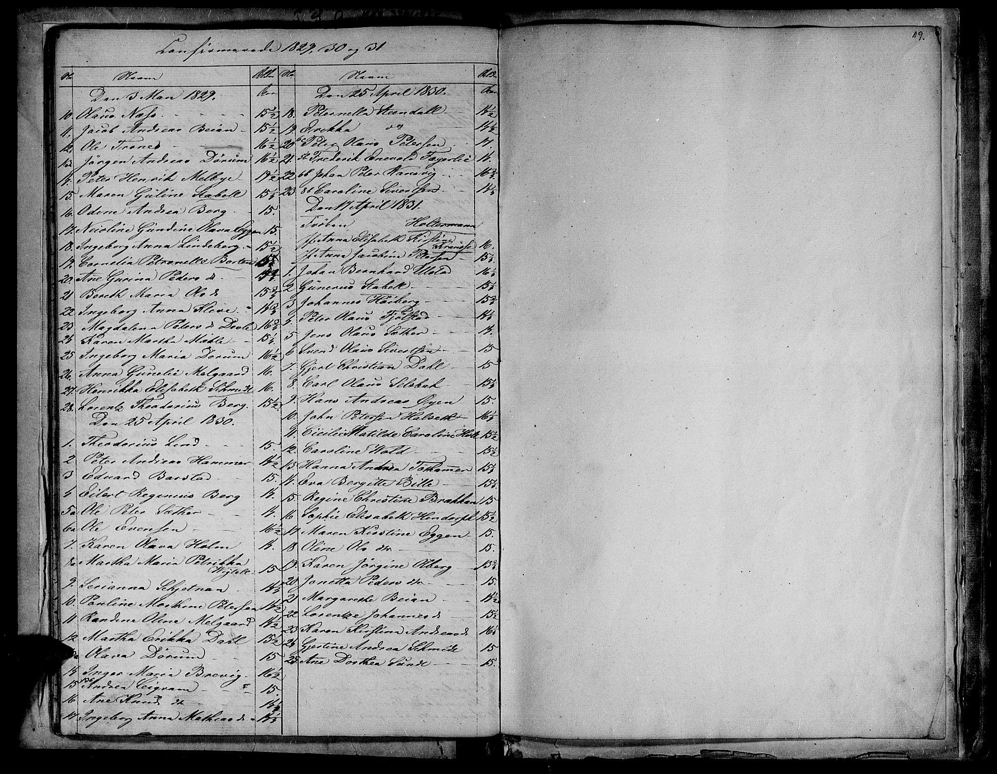 SAT, Ministerialprotokoller, klokkerbøker og fødselsregistre - Sør-Trøndelag, 604/L0182: Ministerialbok nr. 604A03, 1818-1850, s. 19