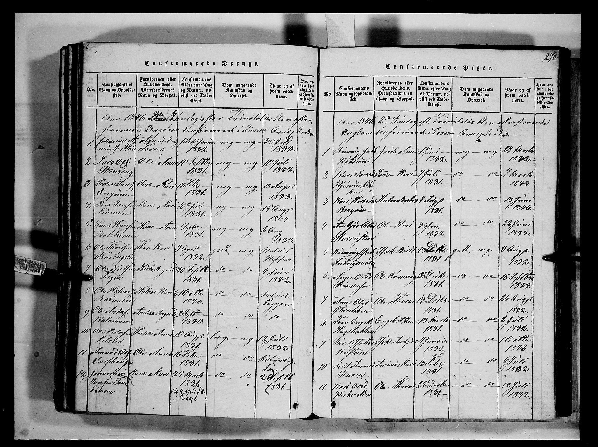 SAH, Fron prestekontor, H/Ha/Hab/L0002: Klokkerbok nr. 2, 1816-1850, s. 270
